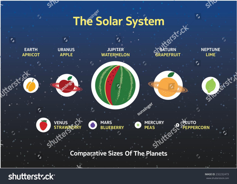 Schön Netzfernes Solarsystem Schaltplan Bilder - Schaltplan Serie ...