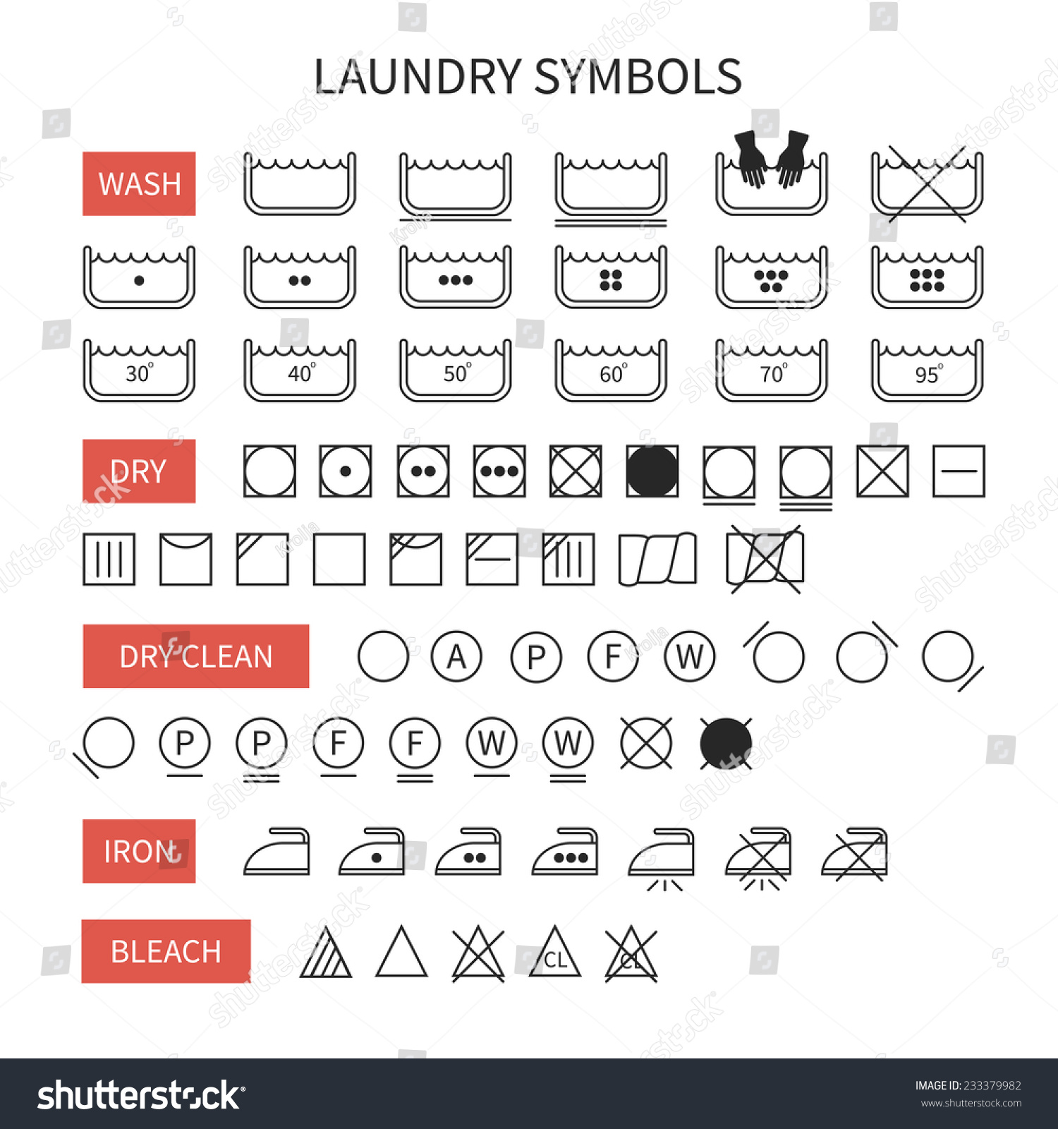 Set line simple washing instruction symbols stock vector 233379982 set of line simple washing instruction symbols undry icons in flat style clothing care biocorpaavc Choice Image