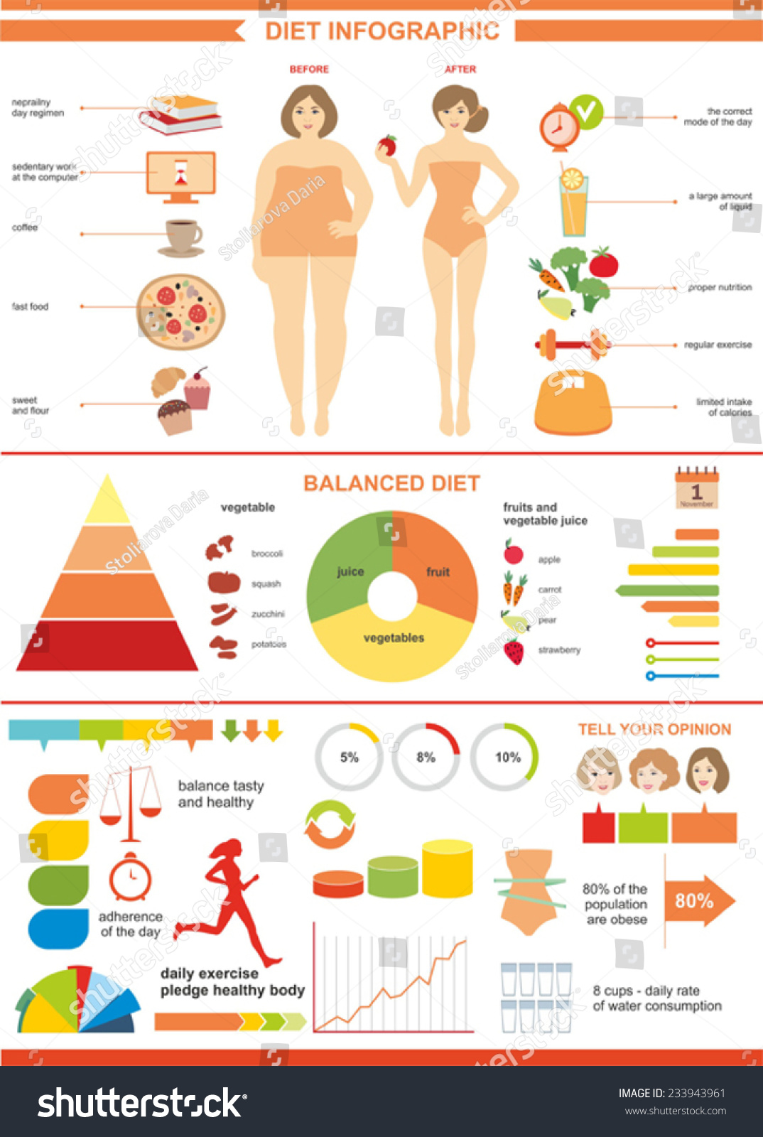 Diet Infographic Healthy Lifestyle Healthy Eating Stock Vector Royalty Free 233943961