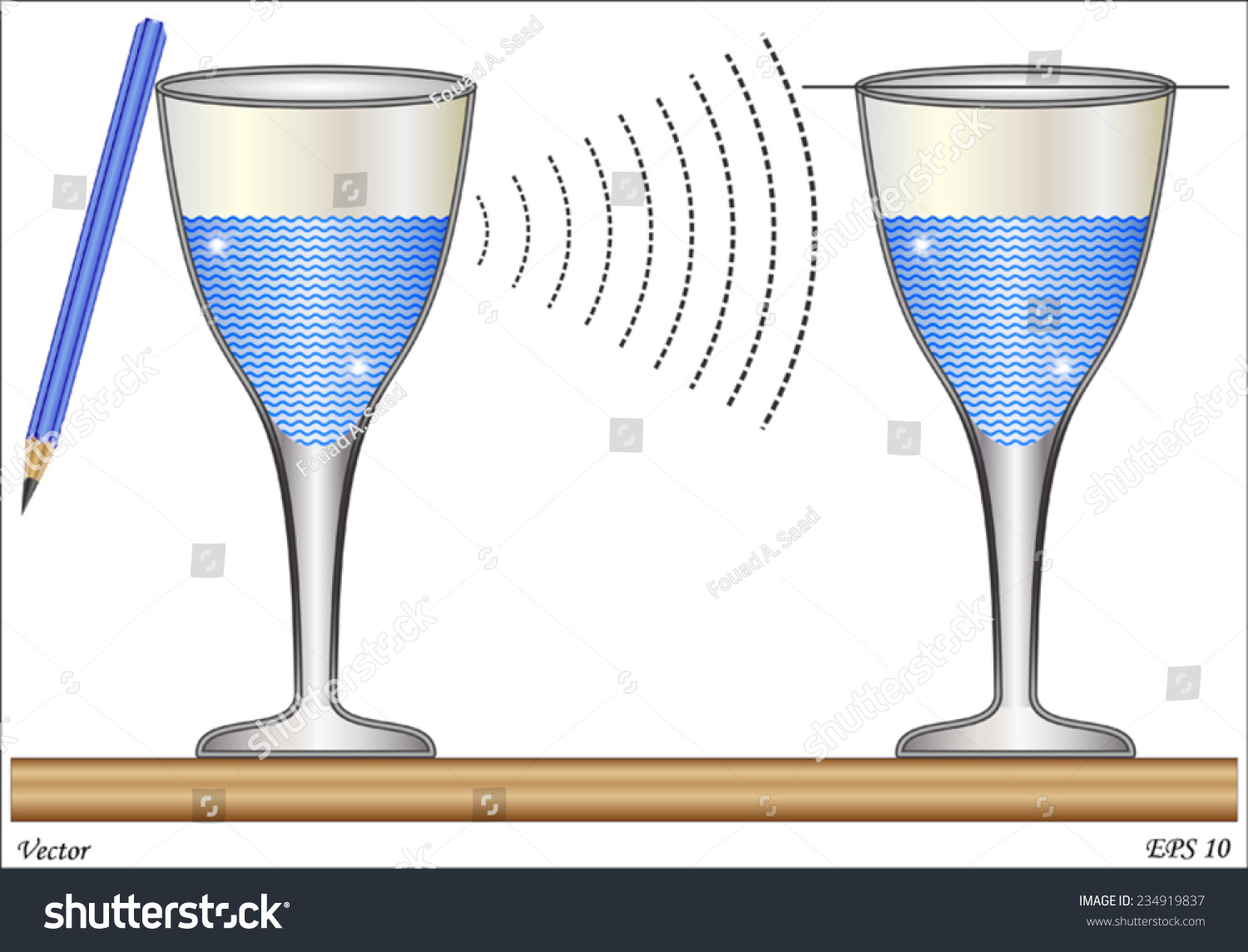 how to make sound with wine glass