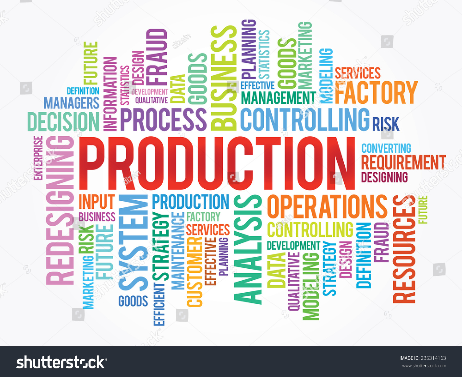 royalty free word cloud of production related items free vector artwork for screen printing free vector artwork lawn services