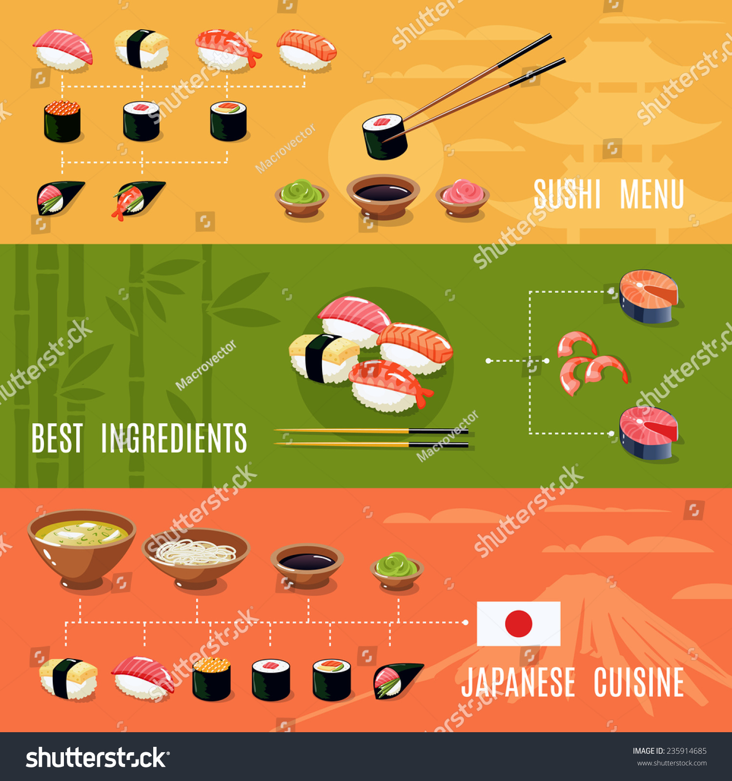 Asian food banners sushi menu best stock vector 235914685 for Asian cuisine ingredients