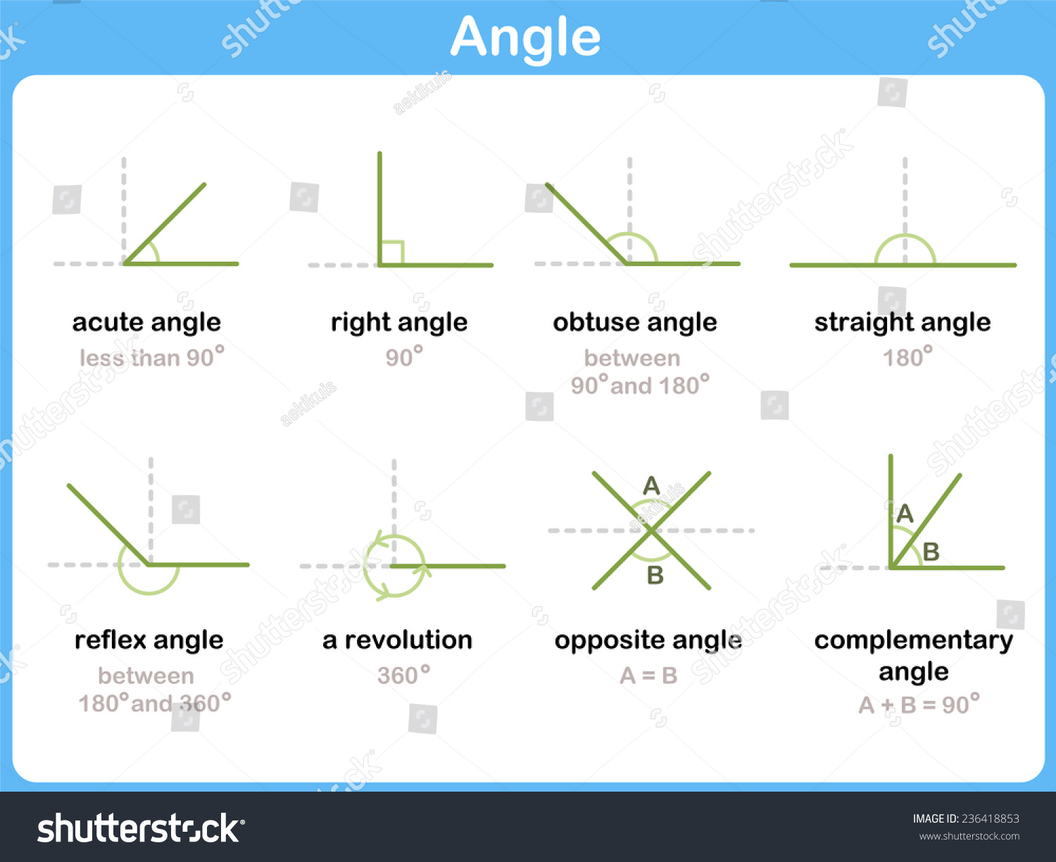 Mathematical Angles Signs Worksheet Kids Stock Vector 236418853 ...