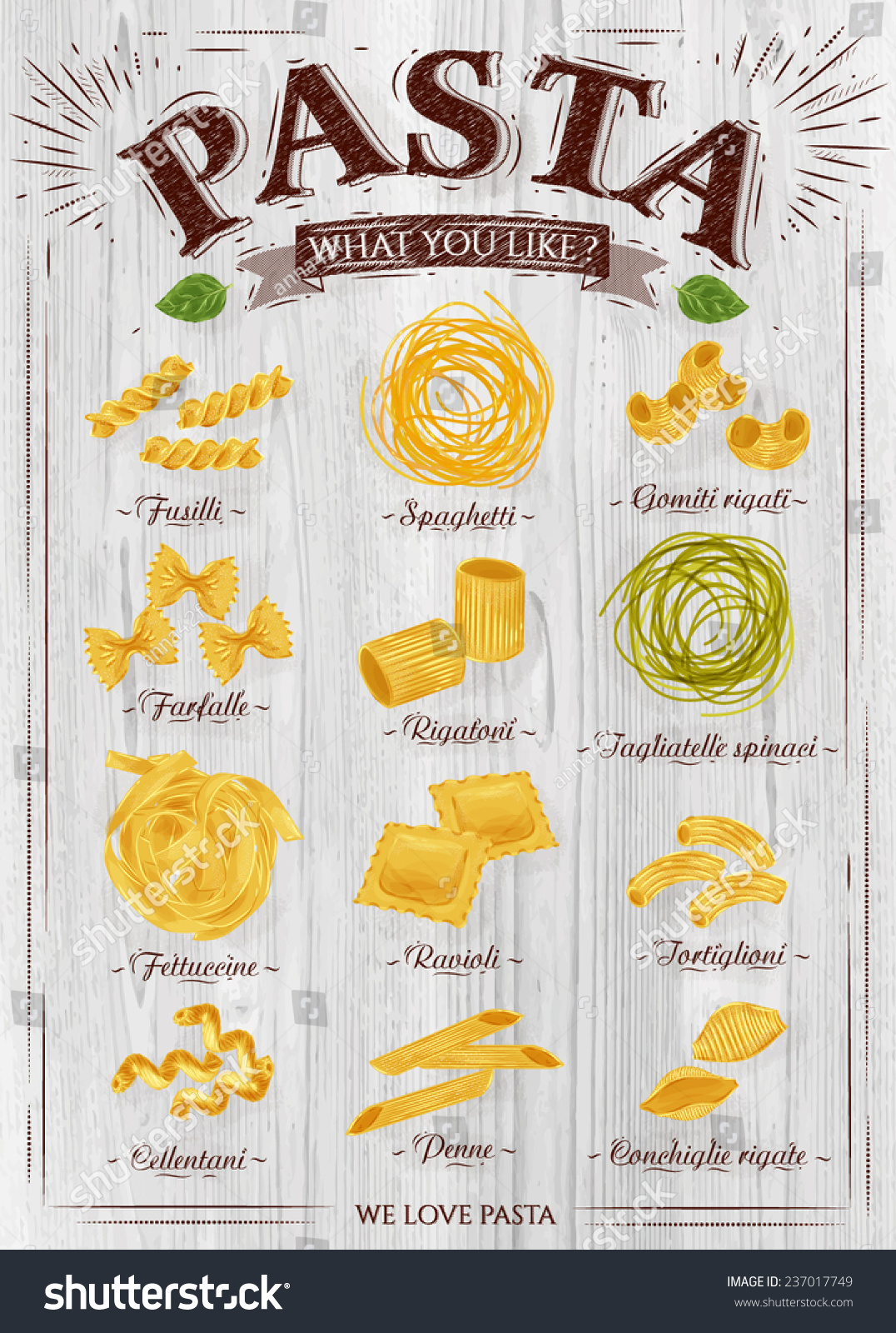 Poster Set Pasta Different Types Pasta Stock Vector 237017749 ...