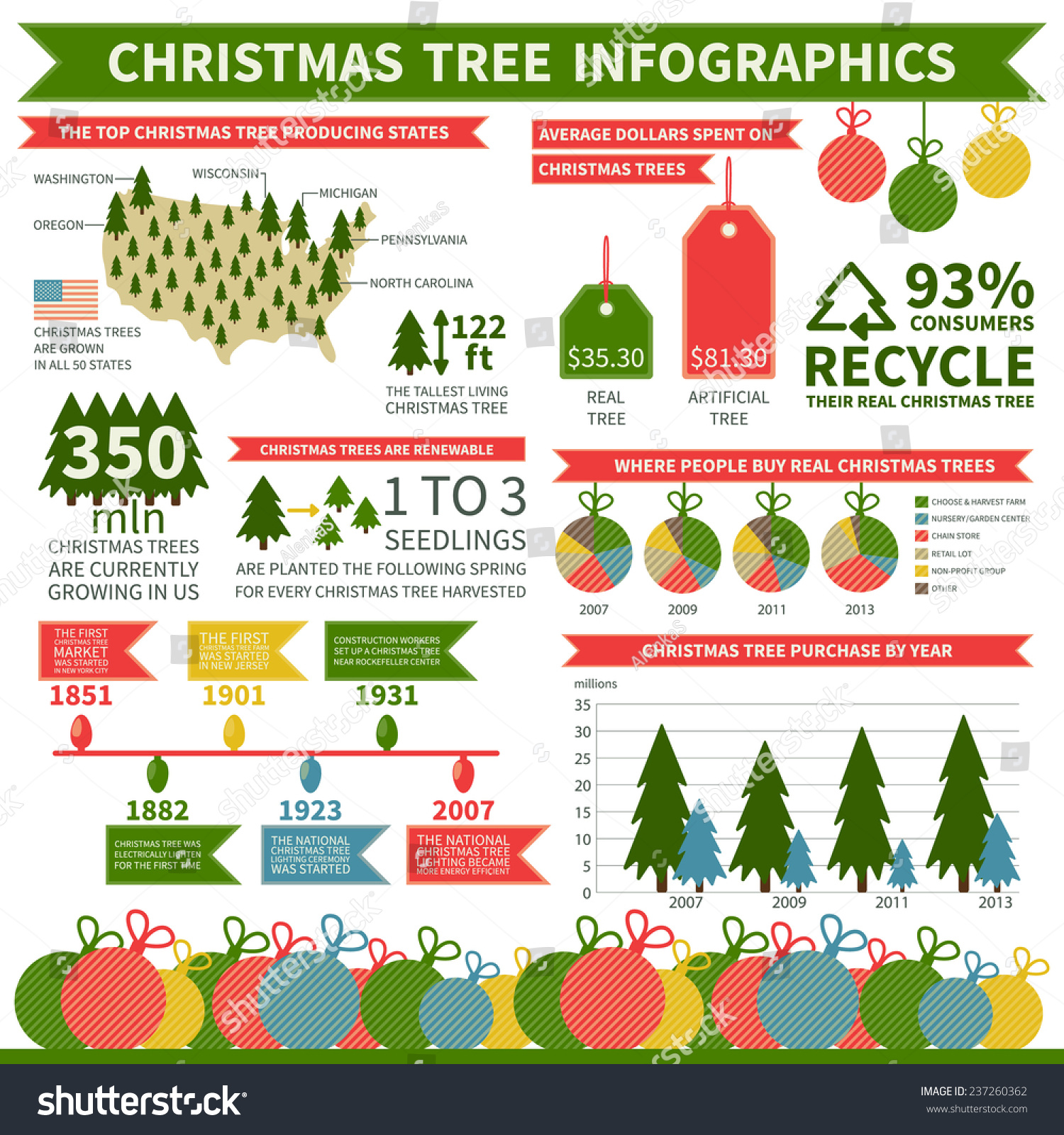 Christmas Tree Infographics Design Elements Charts Stock Vector Diagram Diagrams