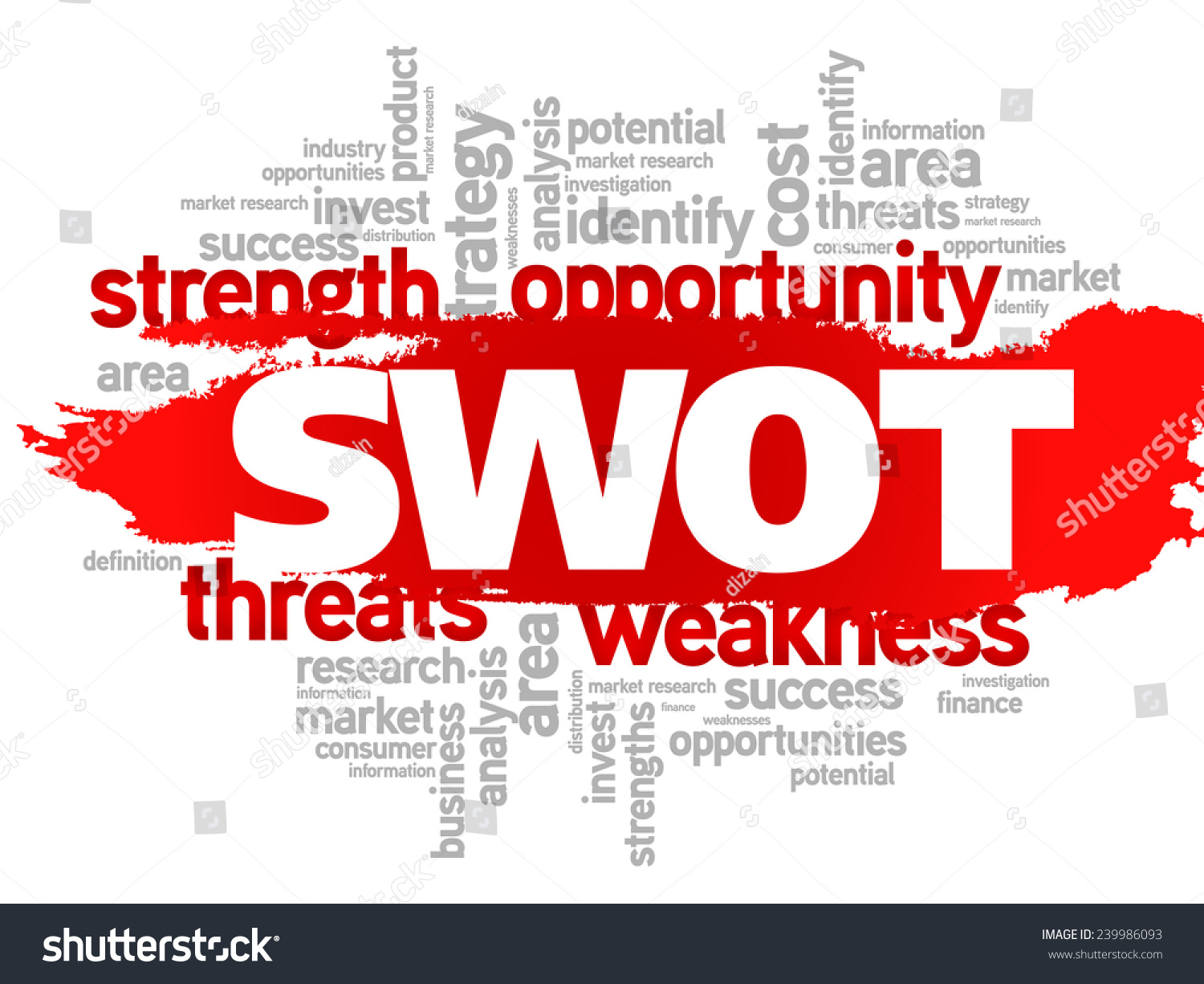 Accor Hotels SWOT Analysis, Competitors & USP