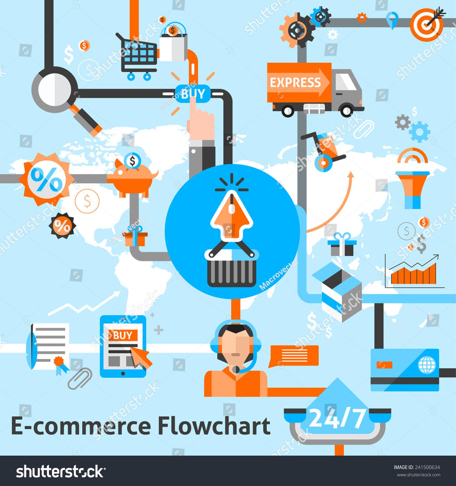 Ecommerce Flowchart Online Order Store Shipping Stock Vector ...