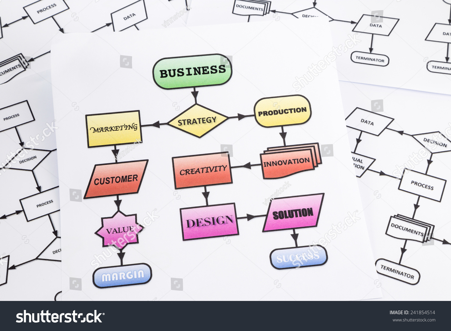 Flow chart of business process analysis with arrows and words in colorful process  flow chart,