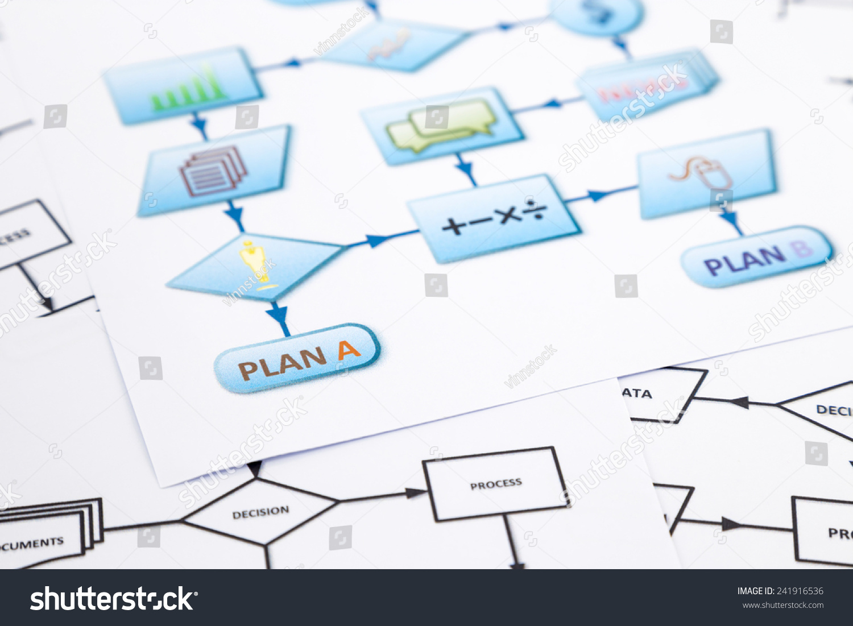 Flow Chart Business Plan Process Arrows Stock Photo Edit Now