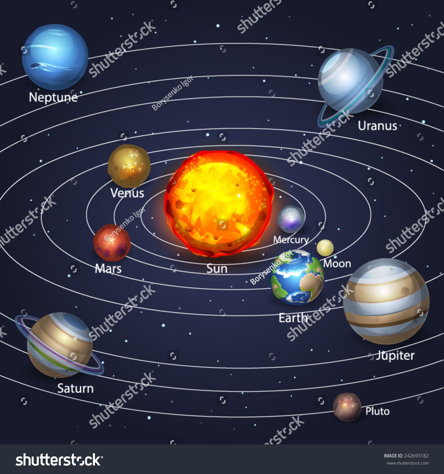 Planets Orbiting Stock Vector 242693182 - Shutterstock