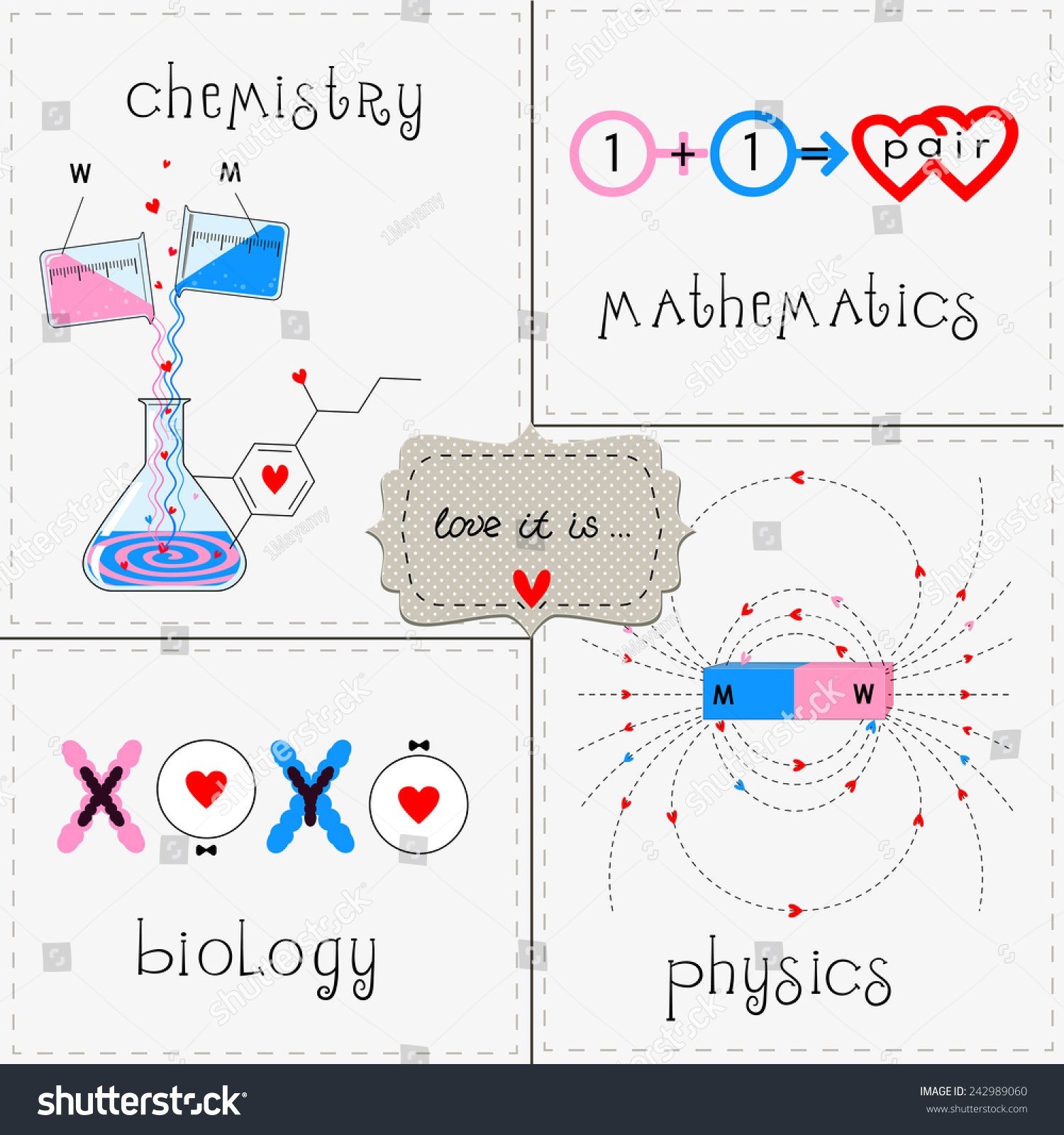 Set funny greeting cards love this stock vector 242989060 shutterstock set of funny greeting cards love this is chemistry mathematics physics biology kristyandbryce Choice Image