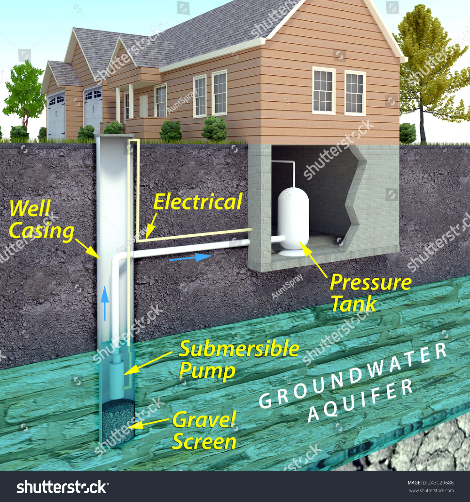 Ni Al Phase Diagram together with Automatic Soap Dispenser Ir Proximity Sensor moreover Surecal 12v240v Motorhome Water Heater Calorifier Installation Instructions furthermore Jungle Animal Food Web Diagram furthermore 1995 Ford F 150 Coolant Sensor Housing. on water well wiring schematic