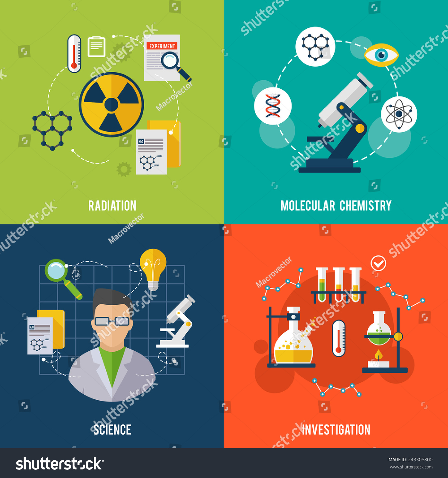 Science By Design Curriculum: Chemistry Design Concept Set Radiation Science Stock