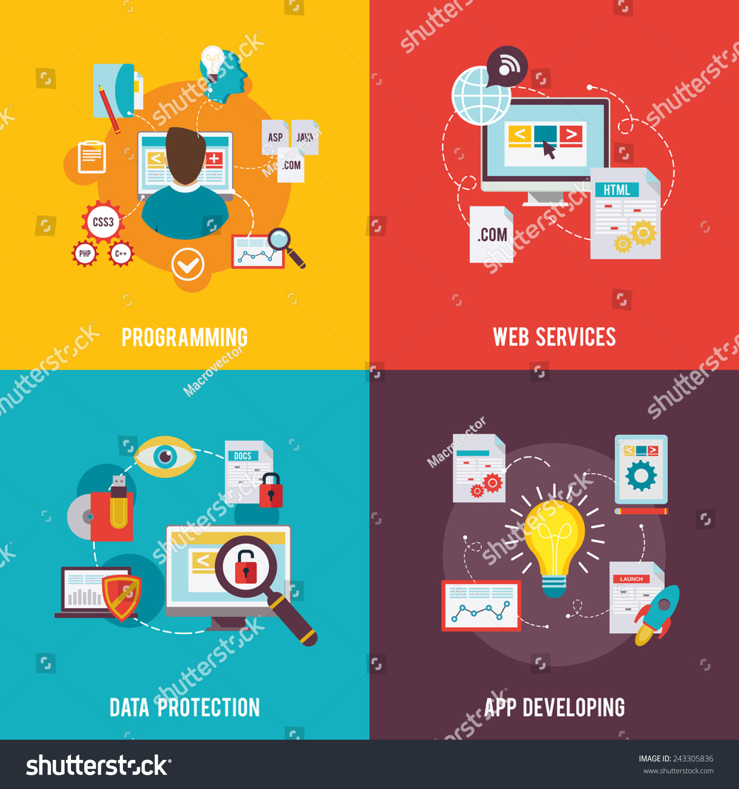 Data Protection Services : Programmer icon flat set web services stock vector