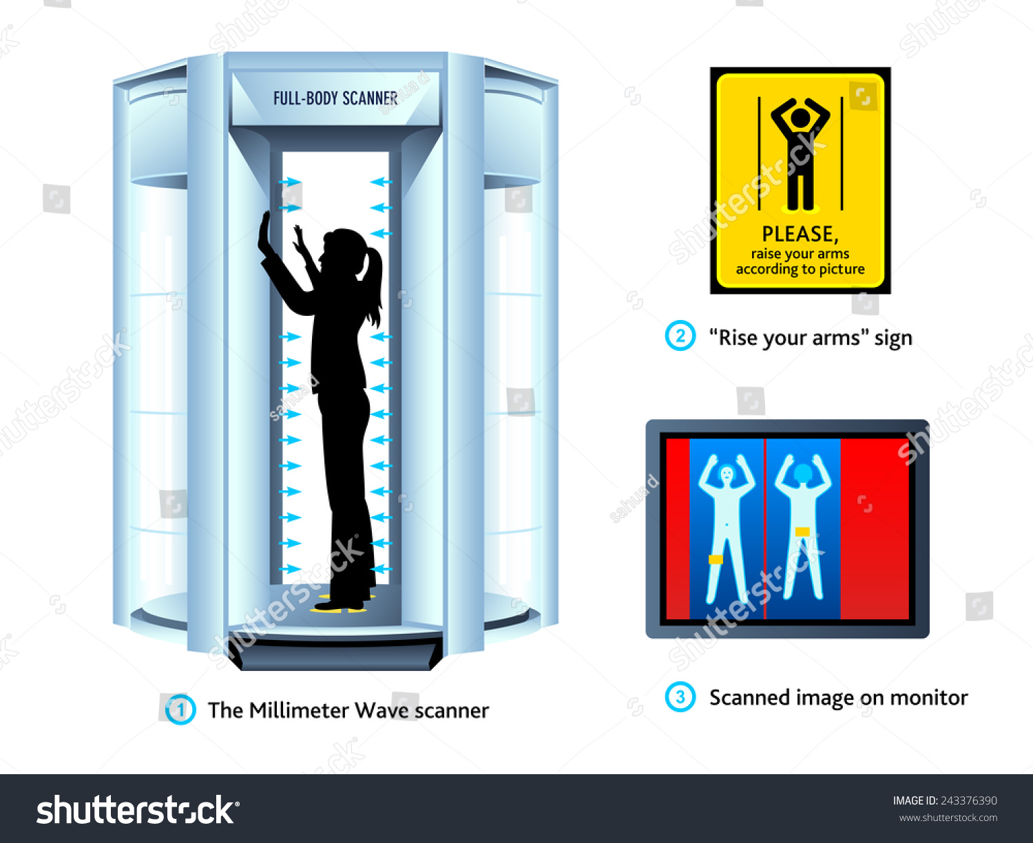 Airport body scan pictures images Security Screening Transportation Security Administration
