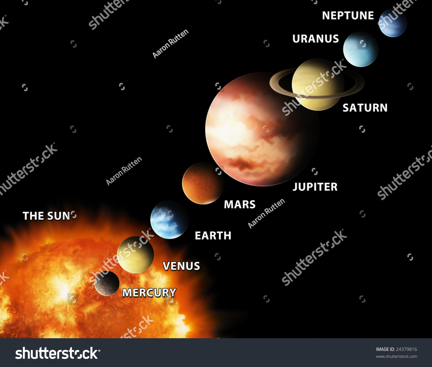 illustrated diagram showing order planets our stock illustration rh shutterstock com diagram of solar system to scale diagram of solar system to scale
