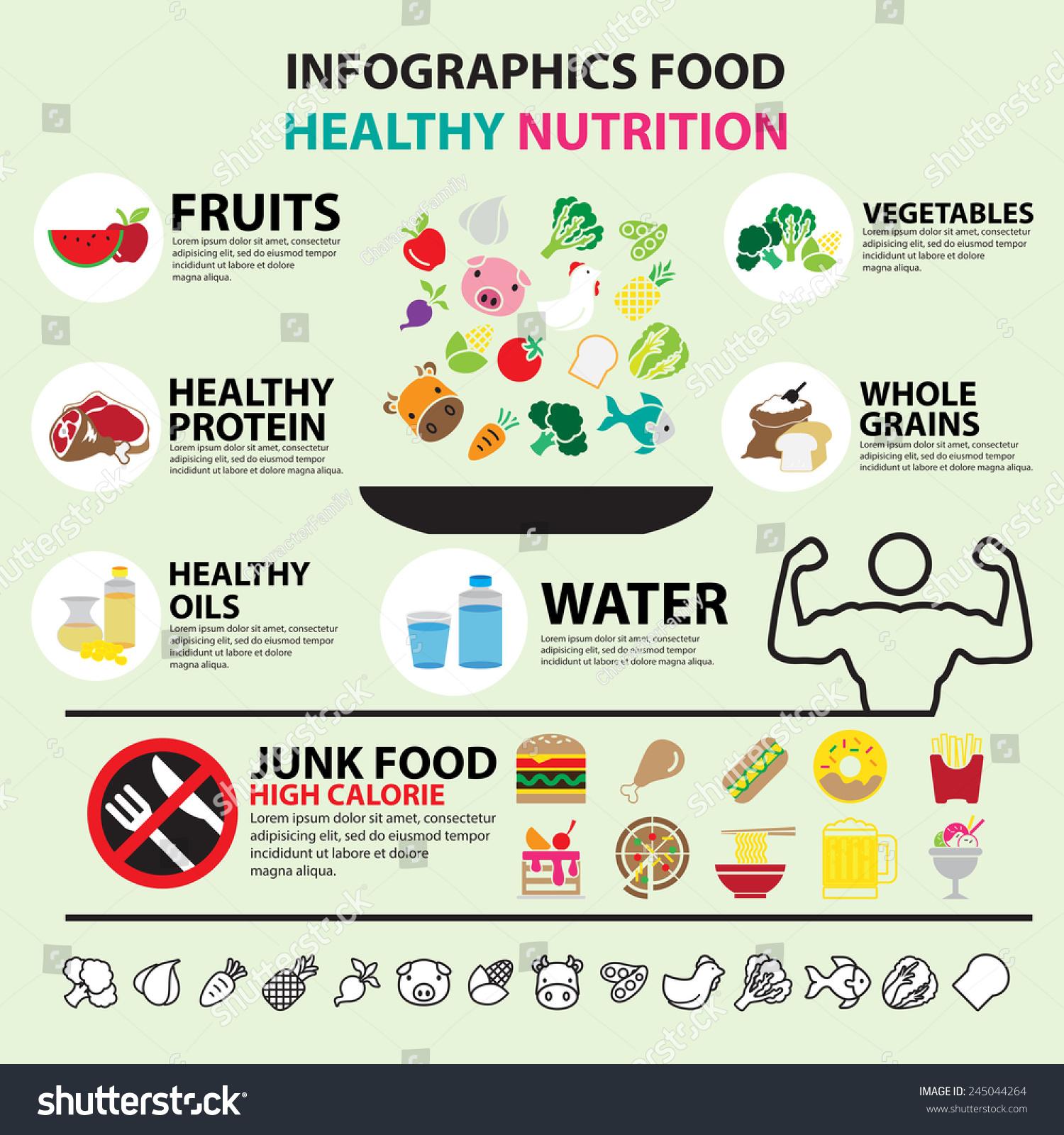 Infographic junk food