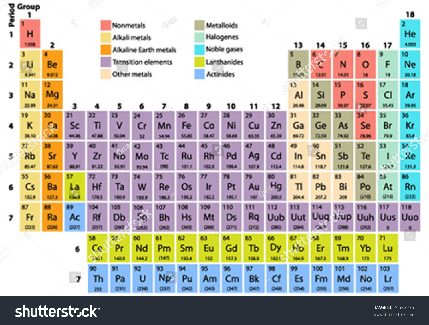 Complete periodic table elements atomic number stock vector complete periodic table of the elements with atomic number symbol and weight gamestrikefo Images