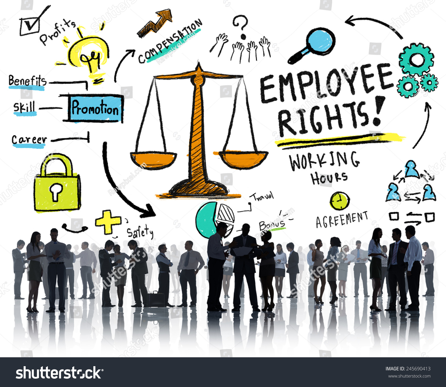 employment rights About nera nera's mission is to achieve a national culture of employment rights compliance guide to employment rights this guide is intended to give general guidance to employees.