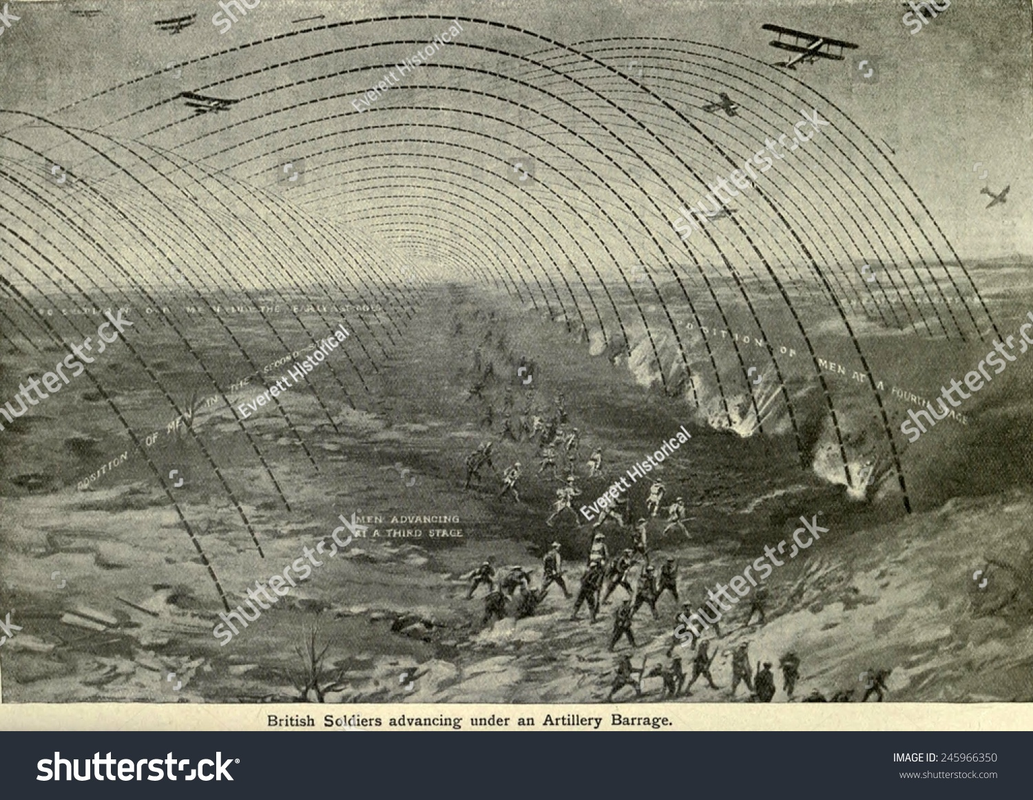 wwi. diagram of british soldiers advancing under a ... barrage diagram creeping barrage diagram #3