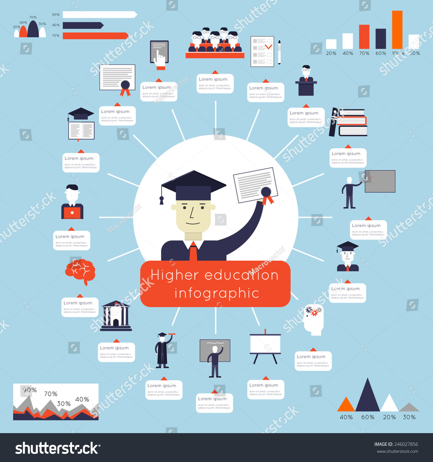 Higher Education Infographics With College And University Symbols Charts Vector Illustration