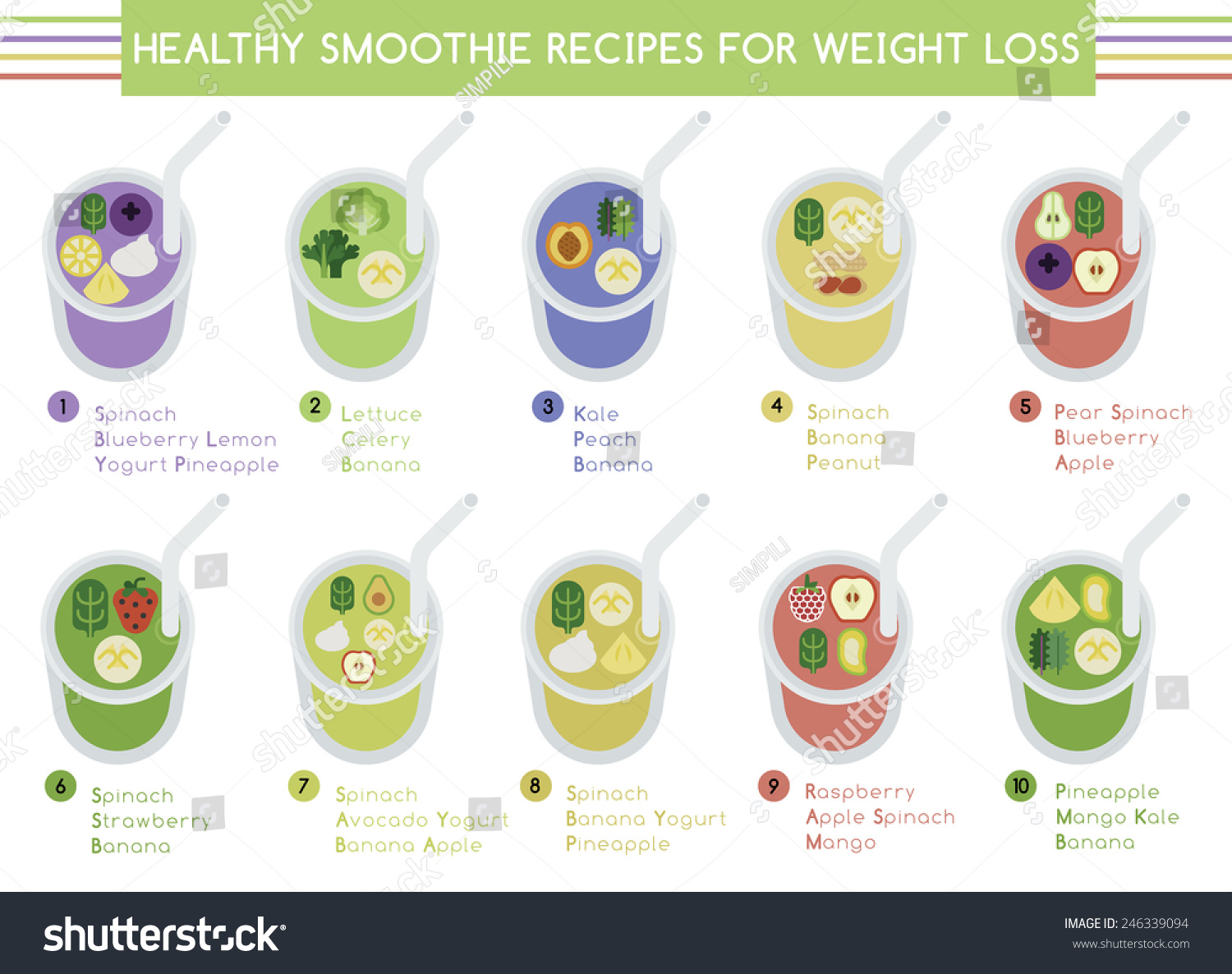 Workout routine to lose weight in 3 weeks image 2