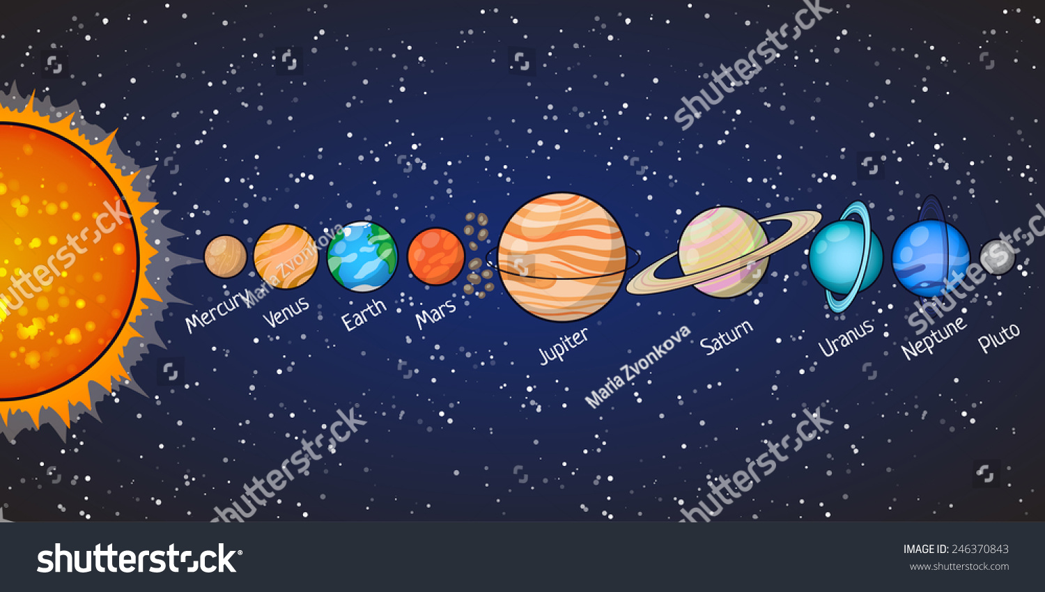 map our solar system without pluto - photo #28