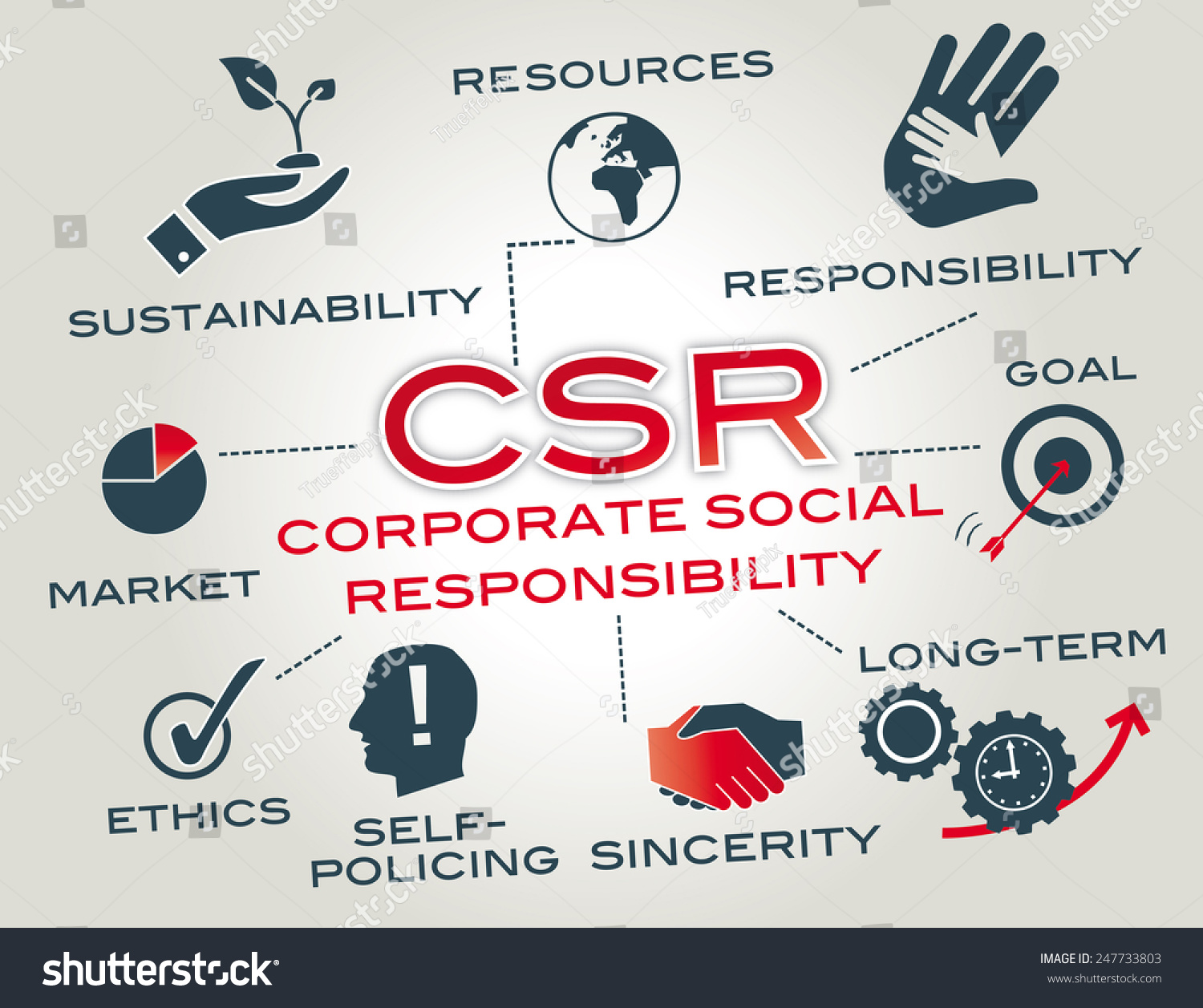 """corporate social responsible definition Definition of corporate responsibility  social responsibility"""" over and above its business purpose in any case corporate responsibility consists."""