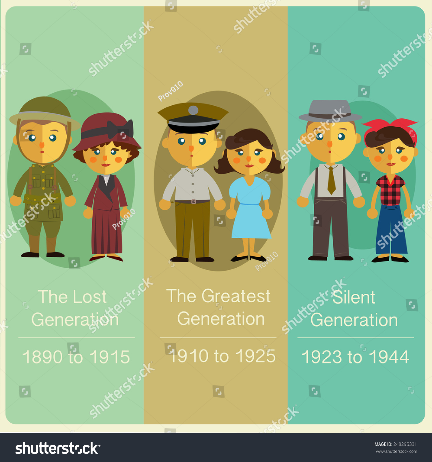 the lost generations props essay The lost generation exposed in the sun also rises by ernest hemingway's lost generation essay hemingway's lost generation before world war i and the.