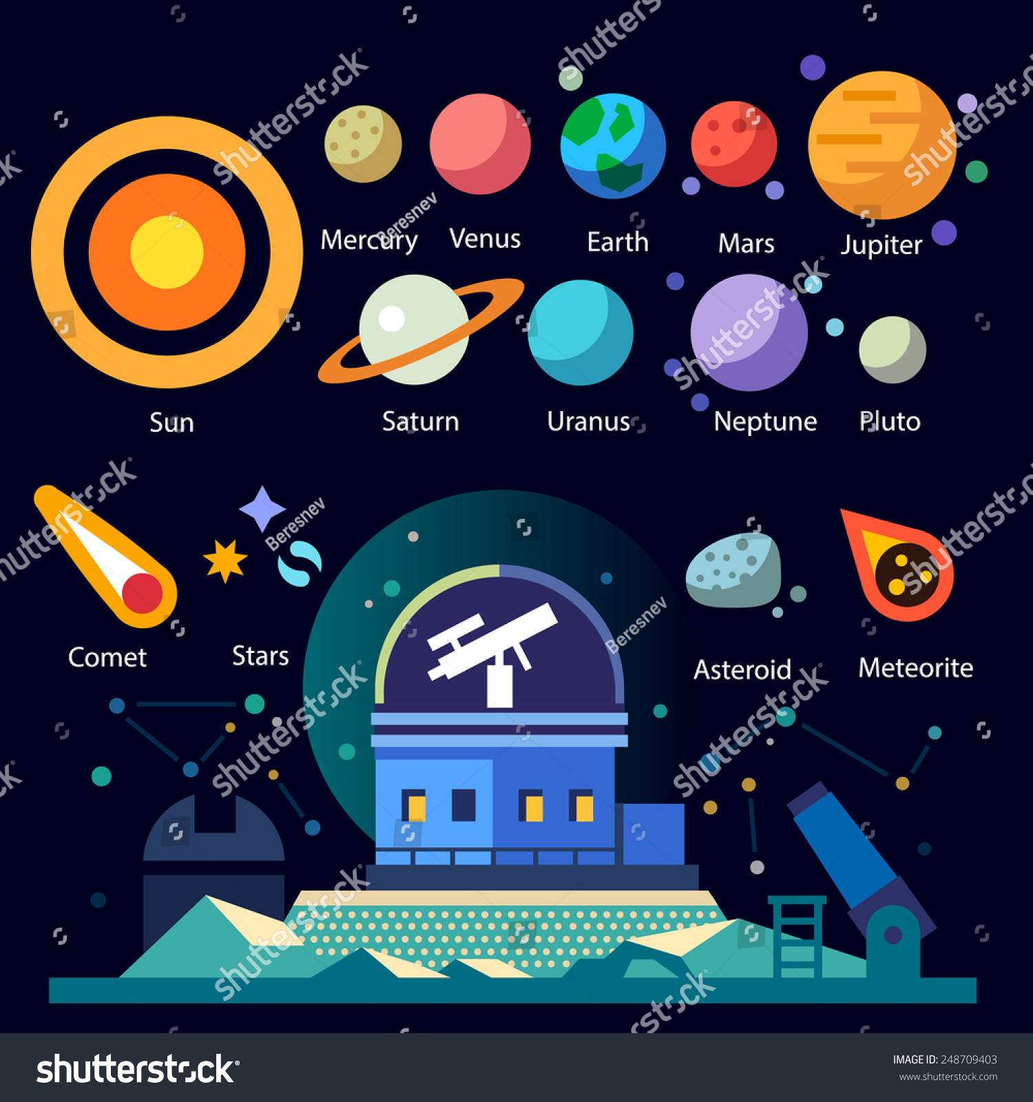 how are planets and moons different from stars - photo #29