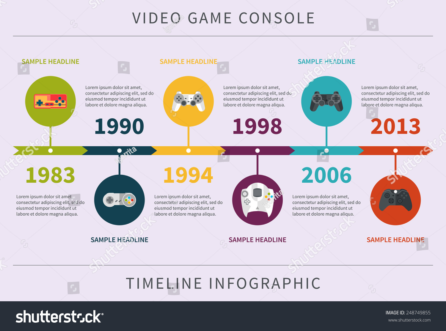 Video Game Console Timeline Infographic Set Stock Vector Royalty - Video timeline template