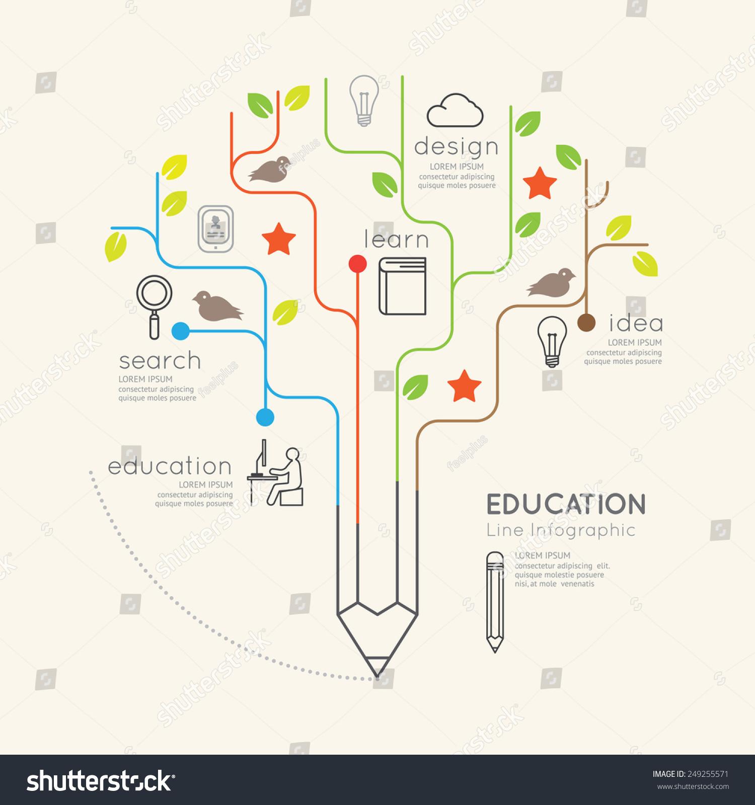 Outline the concept of holistic development