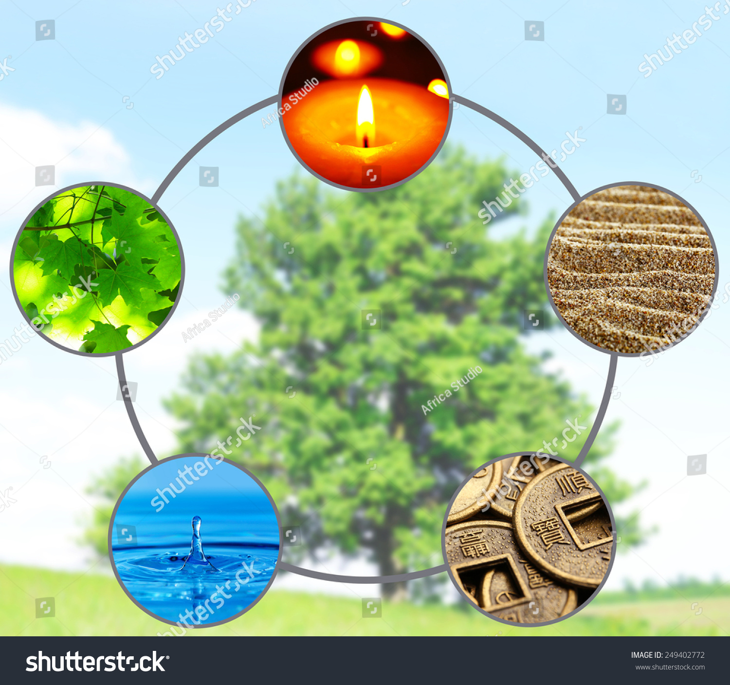 Collage Feng Shui Concepts Collage Of Feng Shui Destructive Cycle With Five Elements water Wood Fire Shutterstock Collage Feng Shui Destructive Cycle Five Stock Photo edit Now
