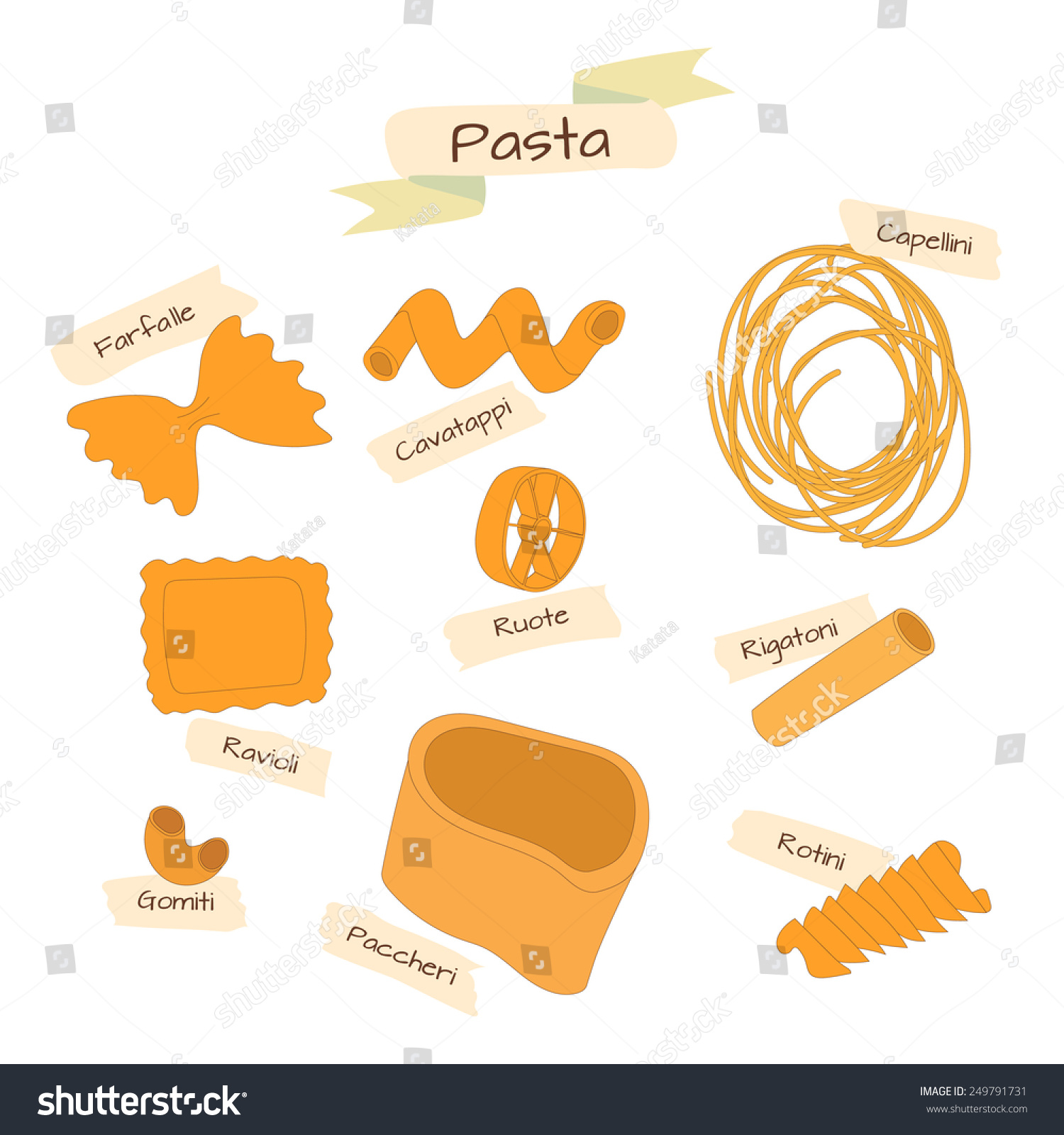 Different Types Pasta Signed Names Editable Stock Vector 249791731 ...