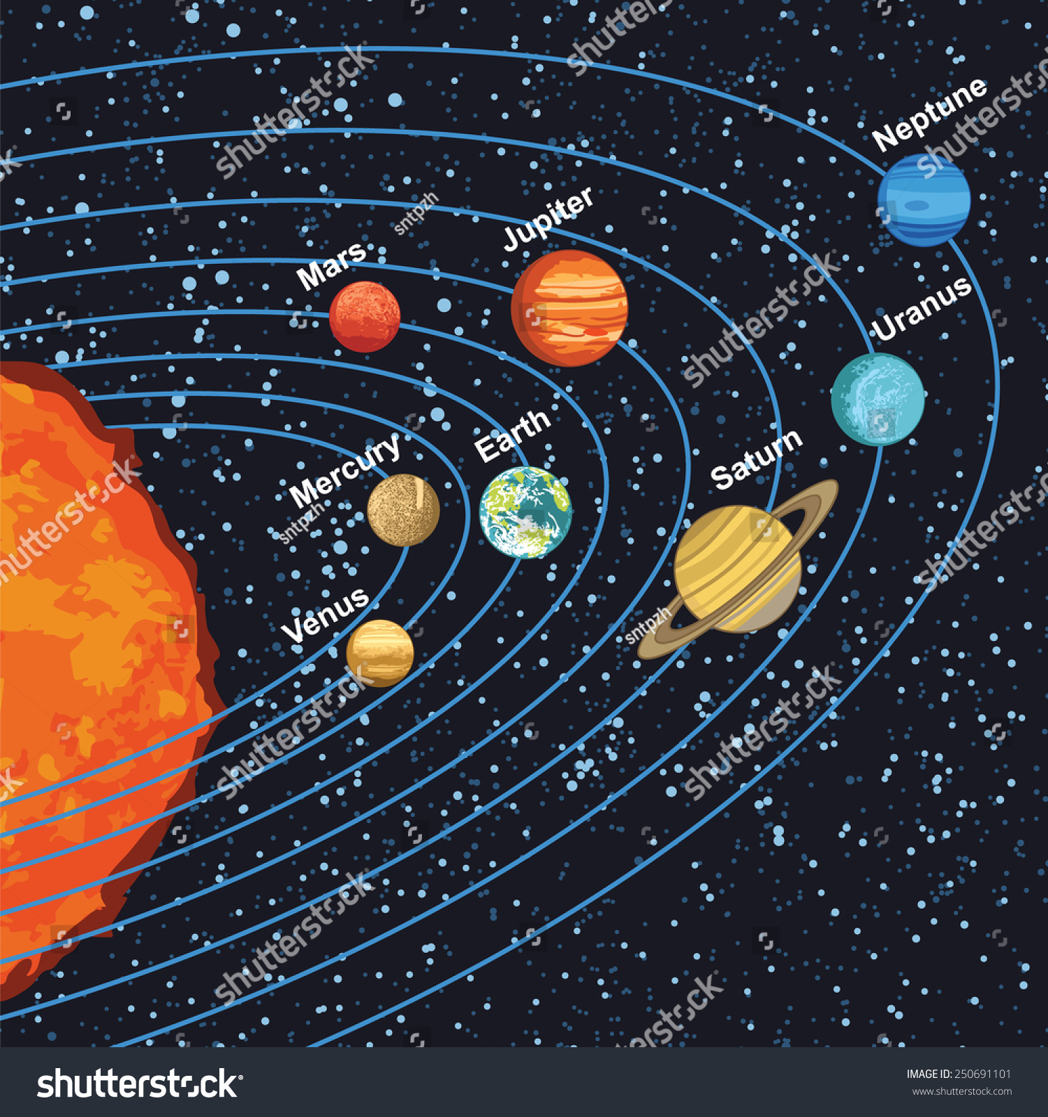 like the look all around how does solar system - photo #22