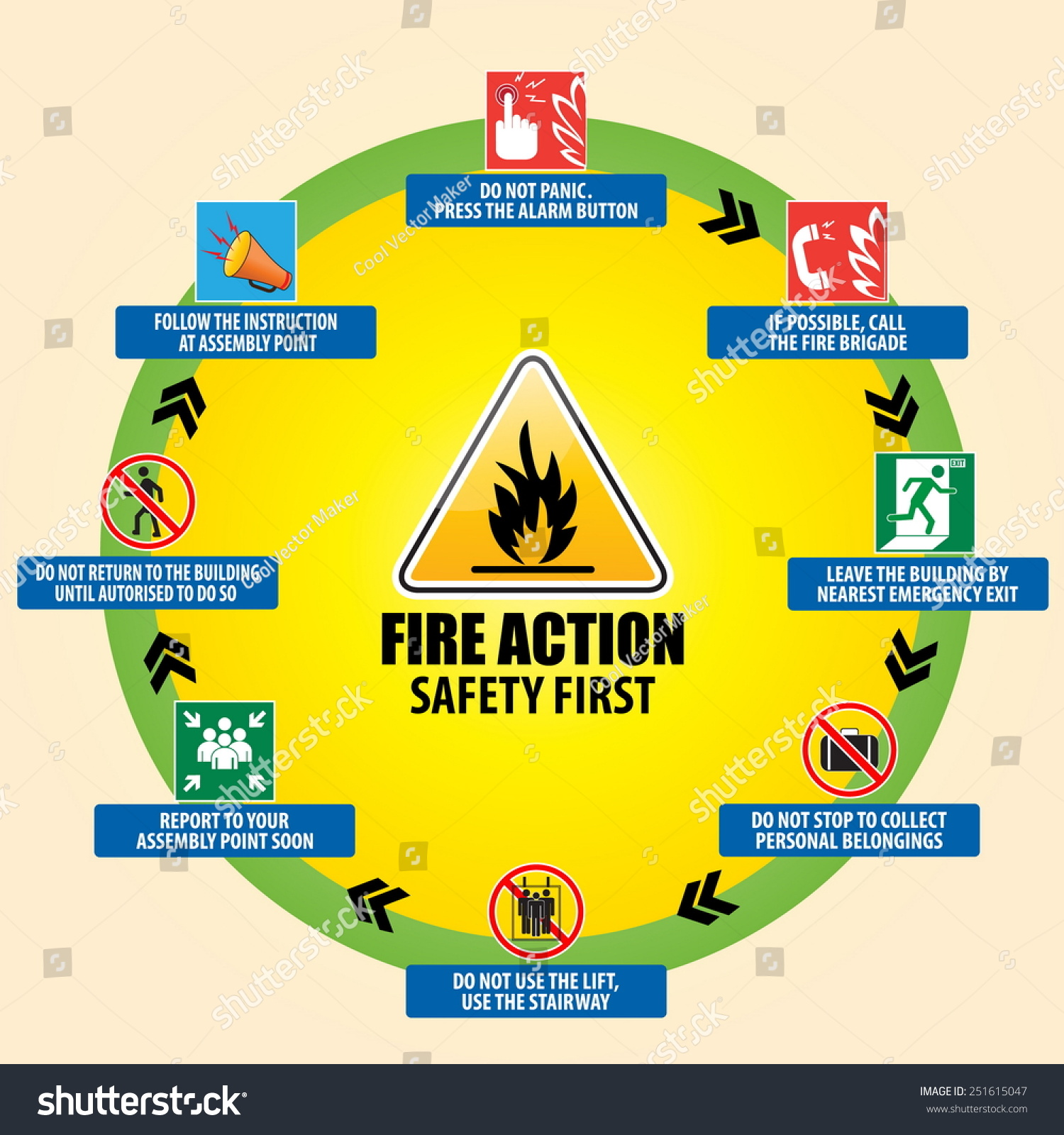 Fire Action Emergency Procedure Evacuation Procedure Stock Vector ...