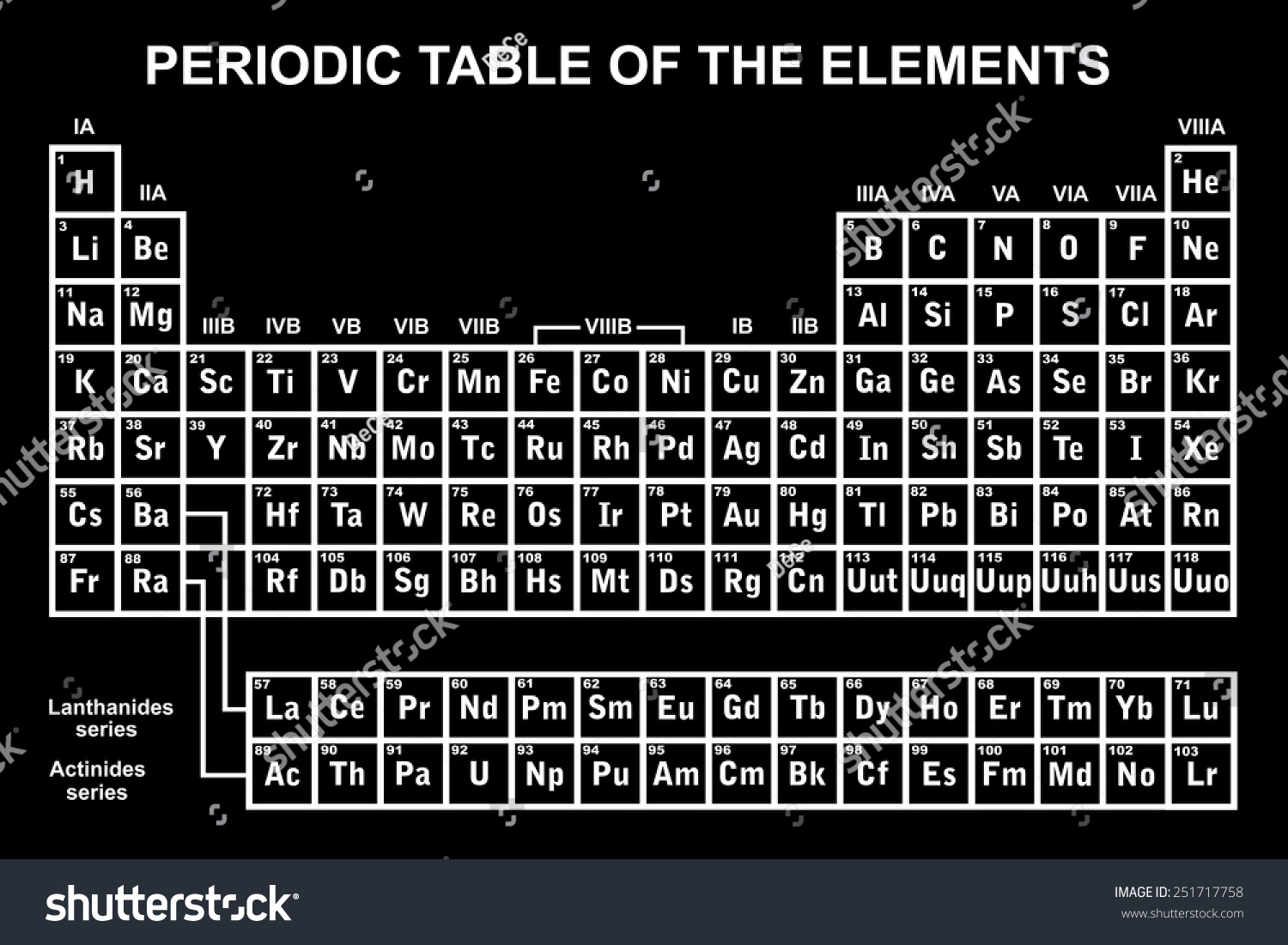 Periodic table elements black background stock vector 251717758 periodic table of the elements with black in background gamestrikefo Gallery