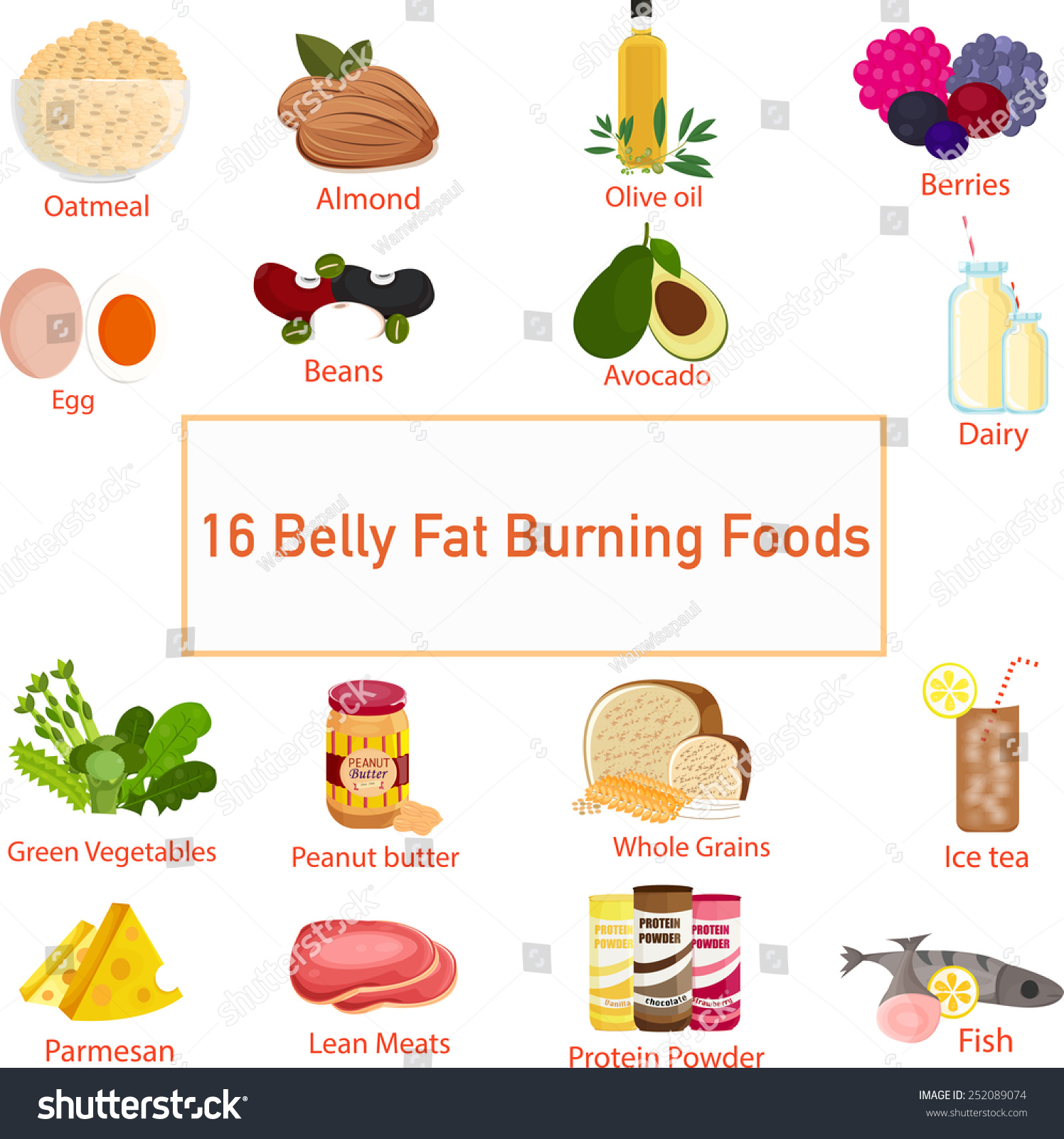 Fruit On A Fat Loss Diet