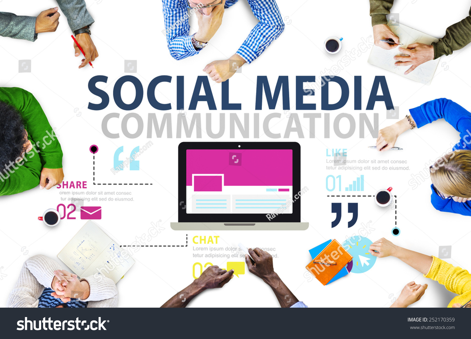 Social media and social networking technologies