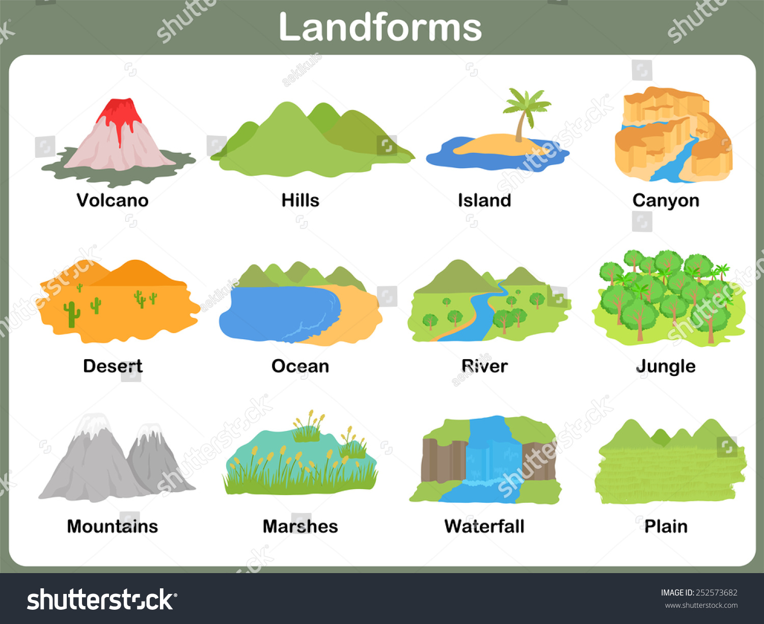Printables Worksheets On Landforms leaning landforms for kids worksheet stock vector illustration save to a lightbox
