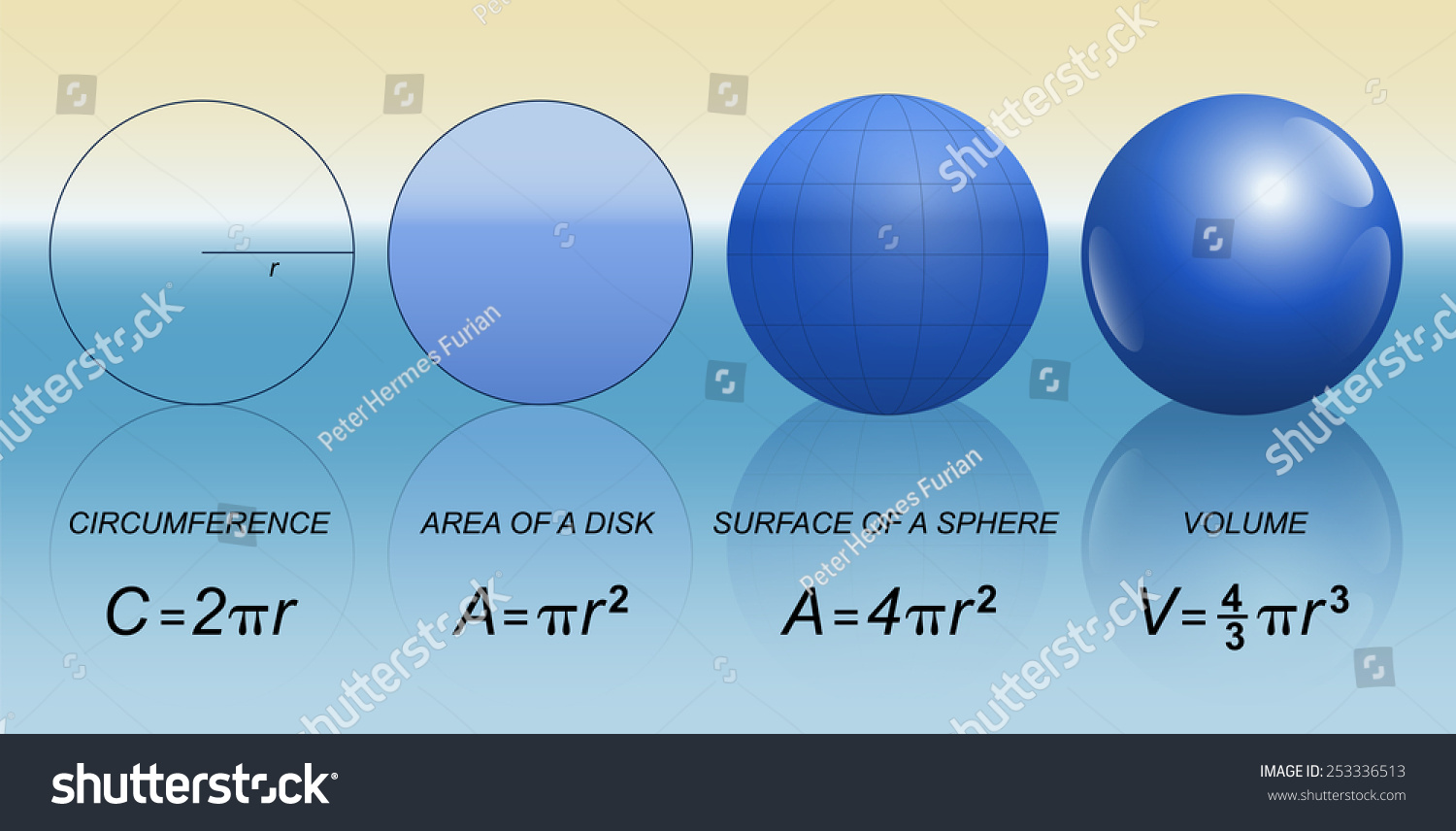 Circle And Spheres With Mathematical Formulas Of Circumference, Area Of A  Disk, Surface Of