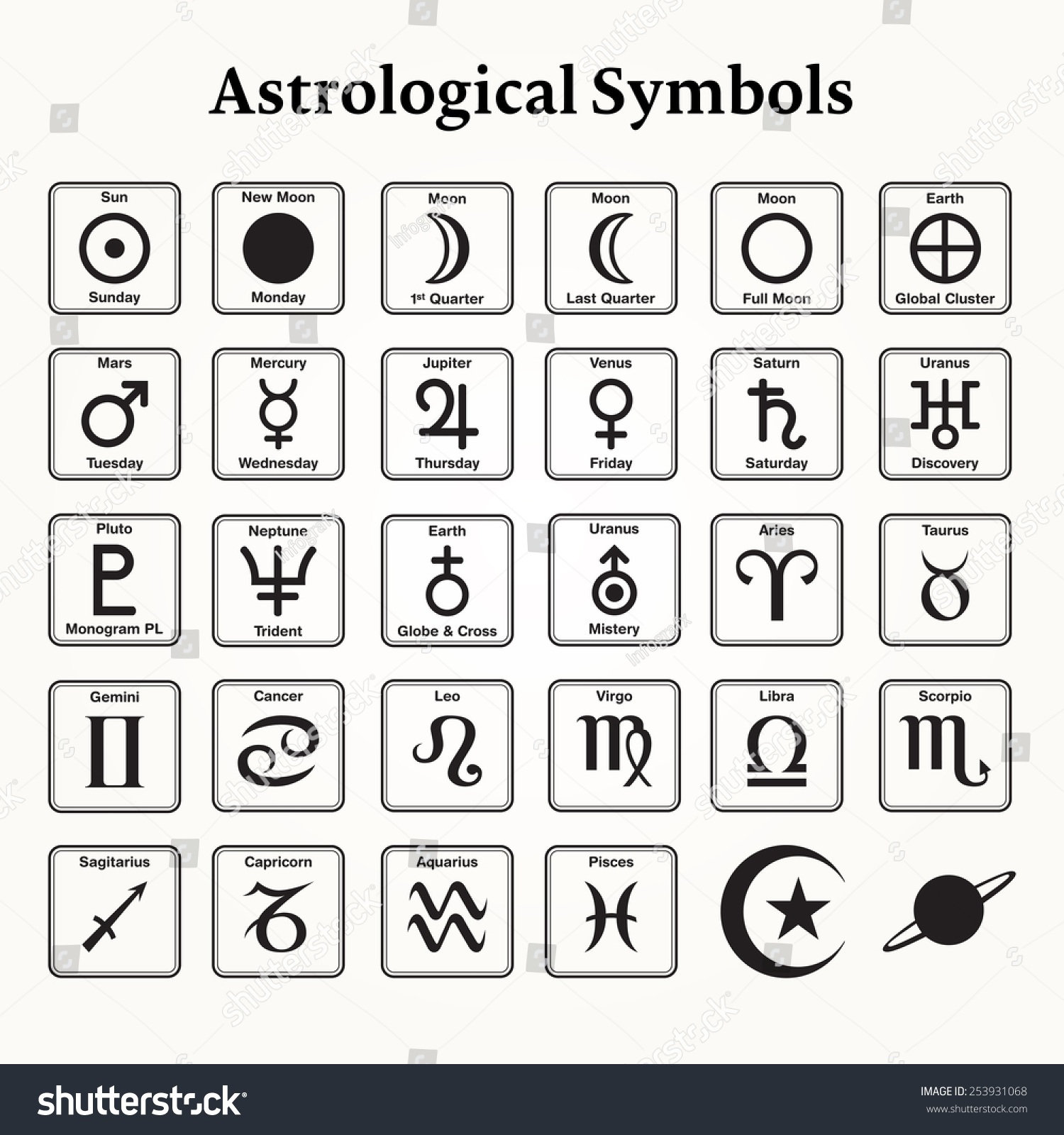 Elements Astrology Zodiac Symbols Signs Stock Vector Royalty Free