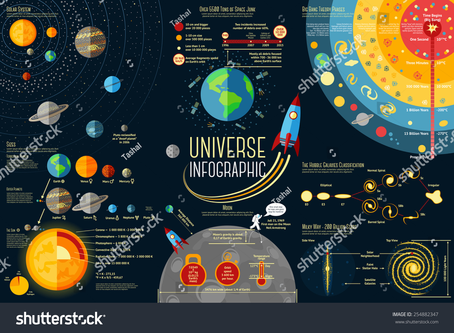 Memorize planets for solar system