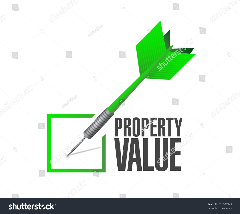 Home Value Estimator: Estimated Value | Home Lending ...