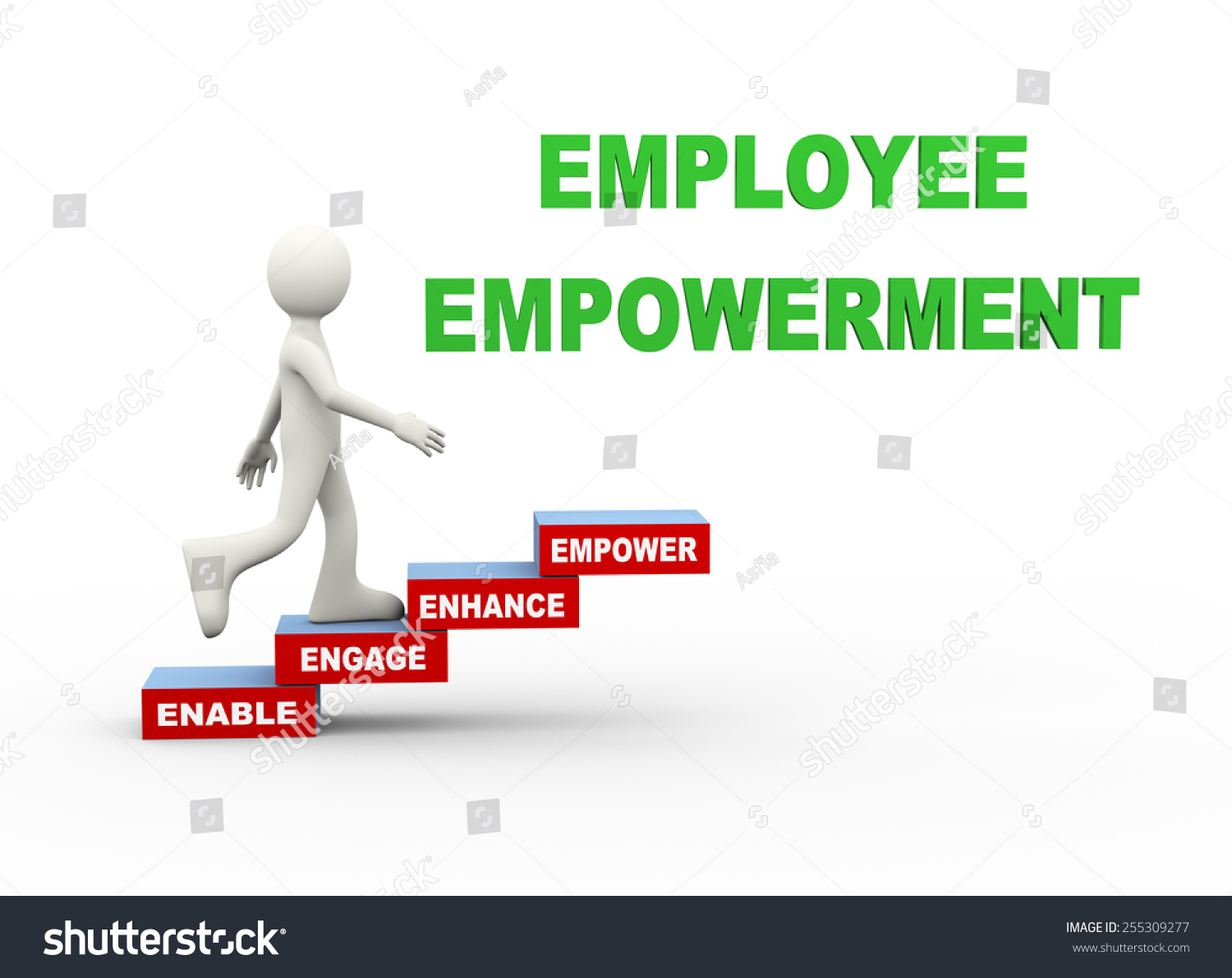 employee empowerment paper Empowerment is the best way to promote a good long-lasting employee-customer relationship (fragoso, 1999) empowerment can also bring certain benefits to employees of an organization it makes the employees give more input to company improvements it promotes higher productivity, and is a good balance between their personal and professional lives.