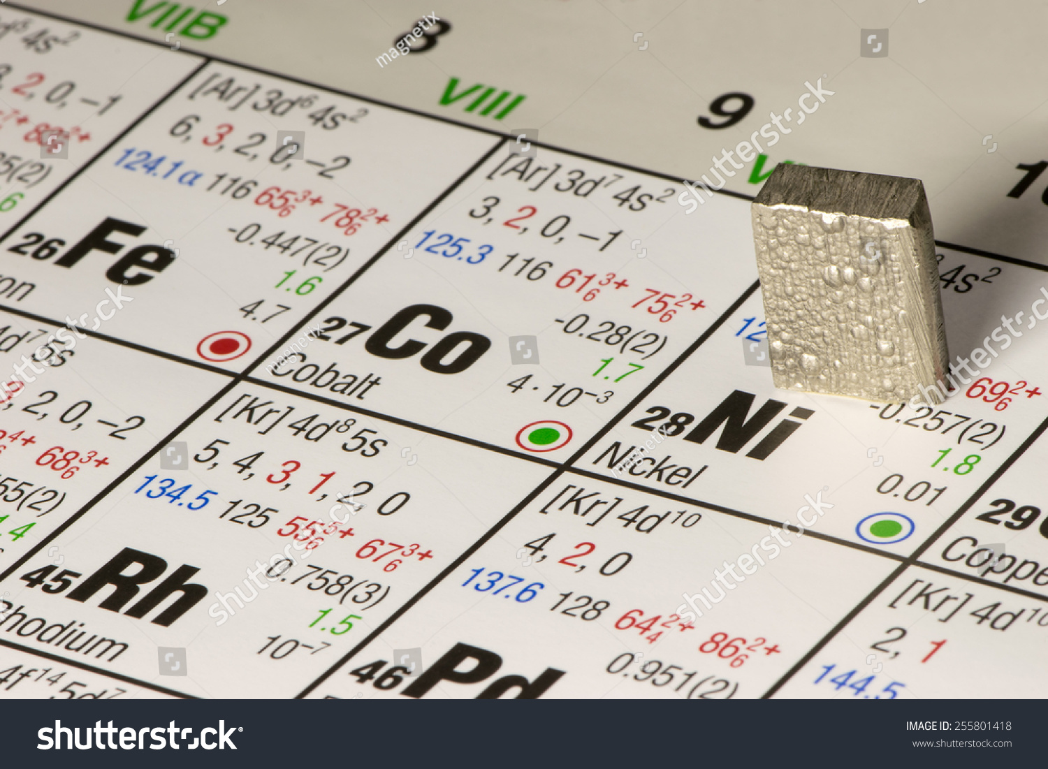 Nickel on periodic table image collections periodic table images nickel on periodic table gallery periodic table images piece nickel on periodic table elements stock photo gamestrikefo Gallery