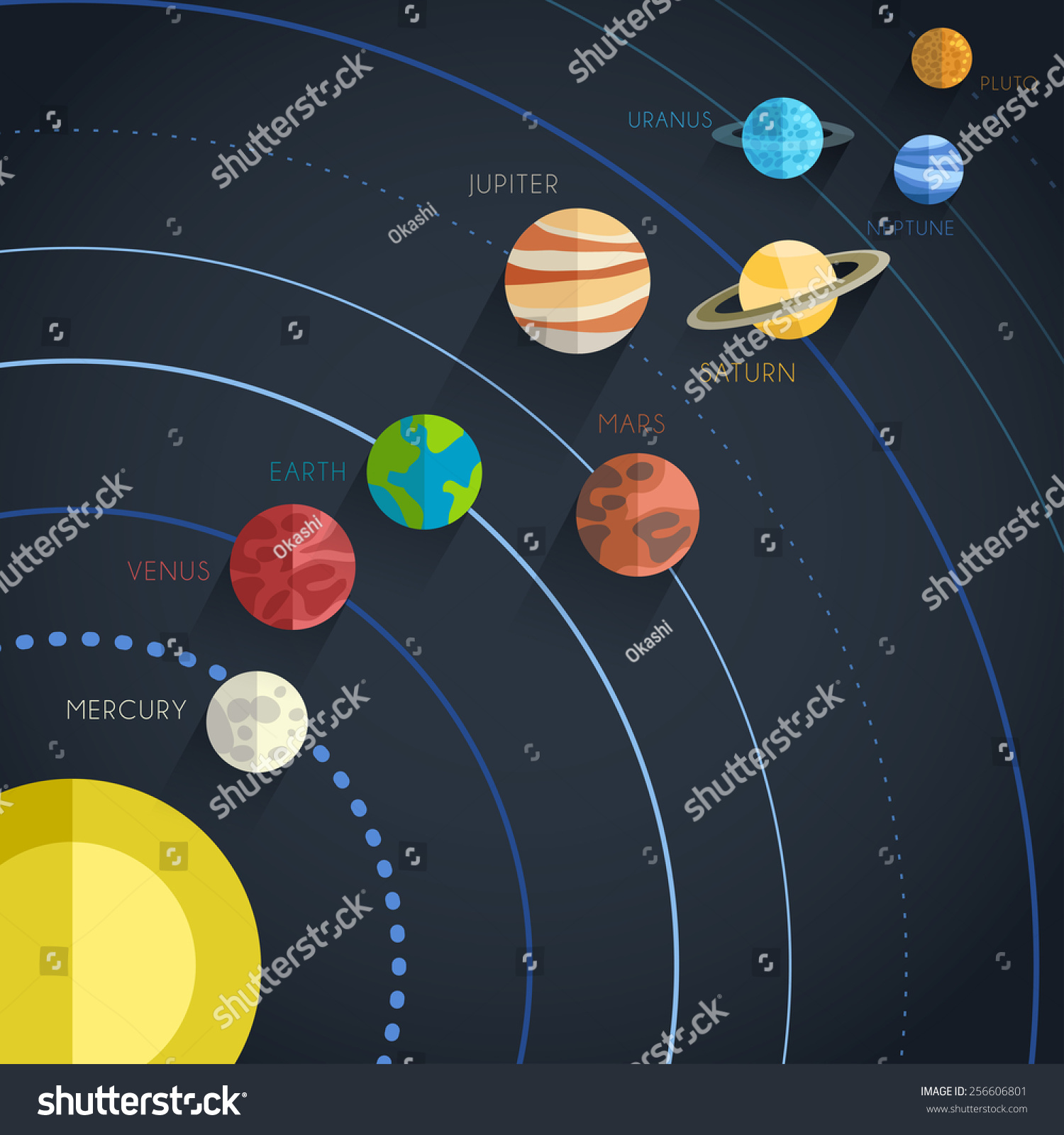 Solar system flat vector stock vector 256606801 shutterstock for Model flat pictures