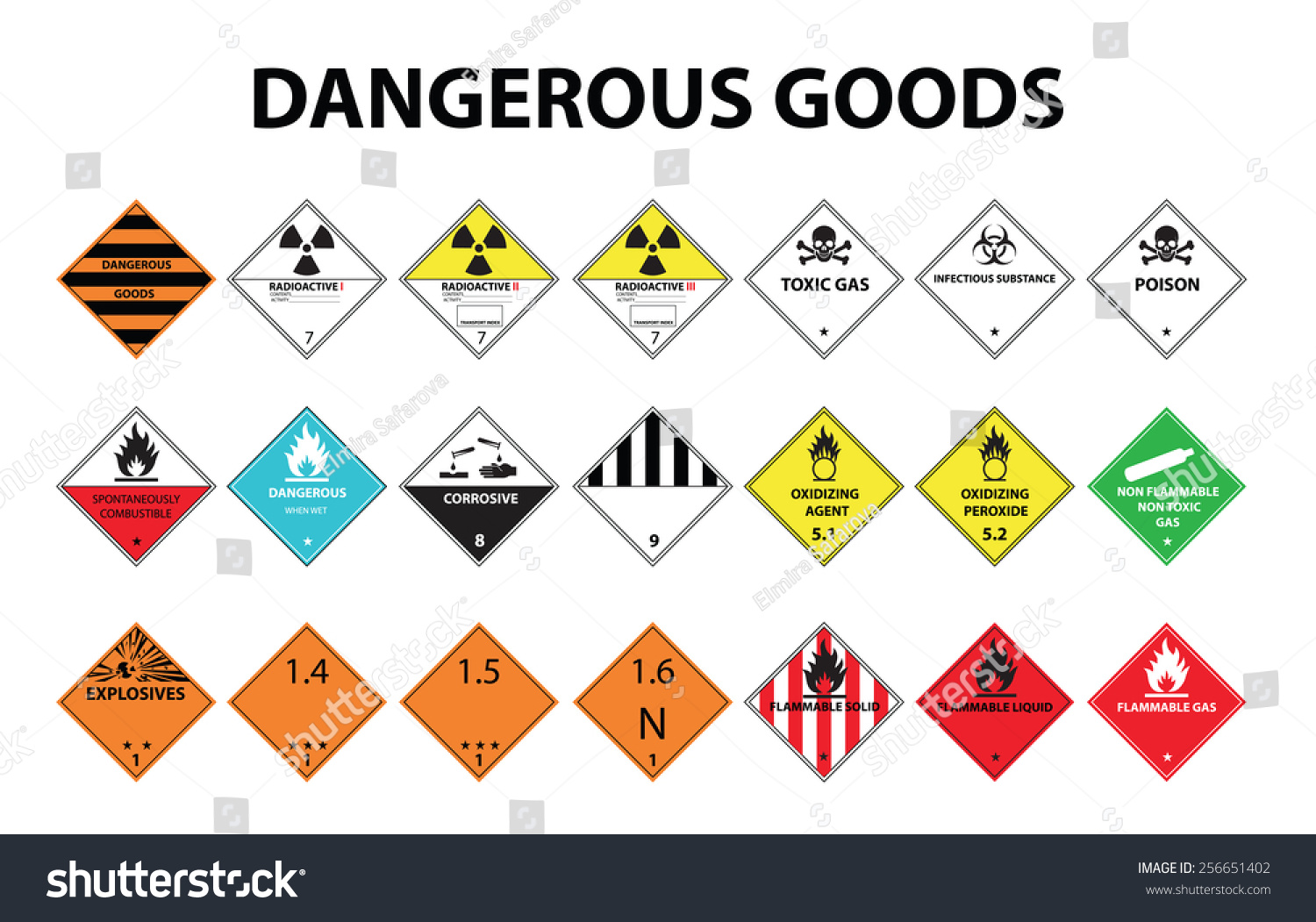 dangerous Goods Signs Warning Sign 28 Images