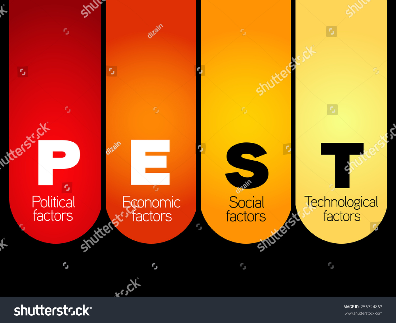 wilkinson s pest analysis Threats can include deregulation that exposes you to intensified competition a shrinking market or increases to interest rates, which can cause problems if your company is burdened by debt pest analysis is a simple and widely used tool that helps you analyze the political, economic, socio-cultural, and technological.