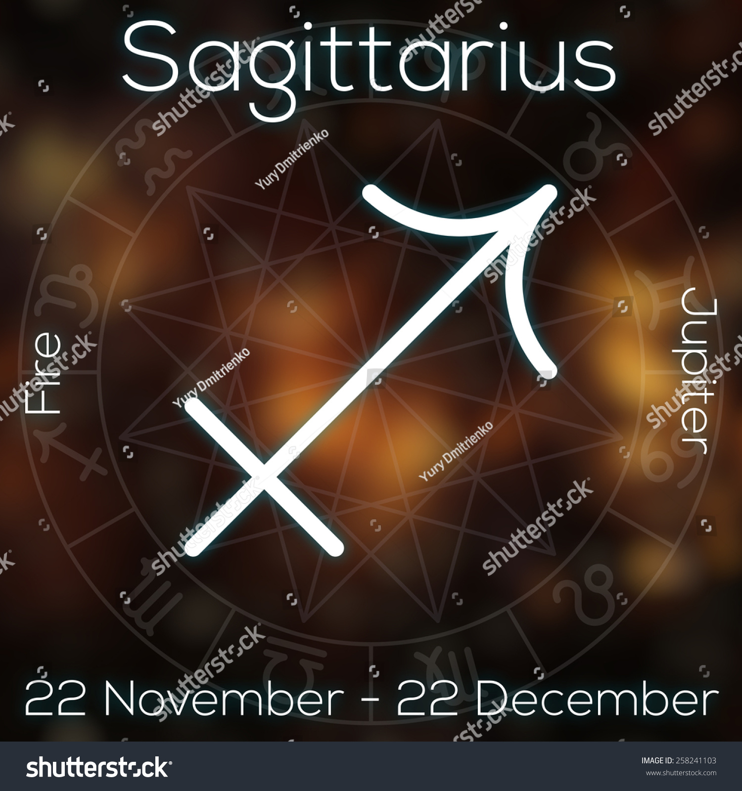 star signs dates kontaktanonser